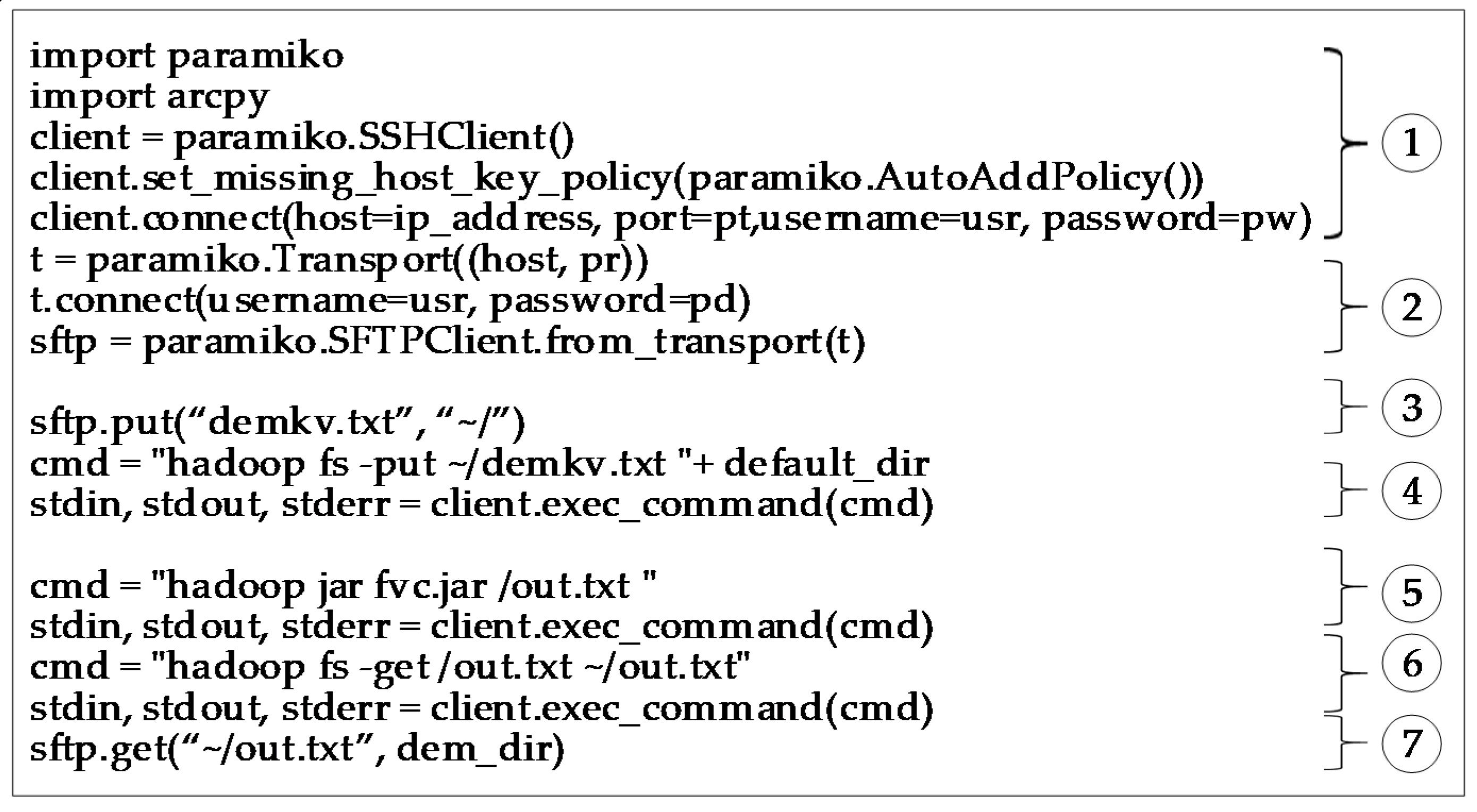 IJGI | Free Full-Text | Mr4Soil: A MapReduce-Based Framework