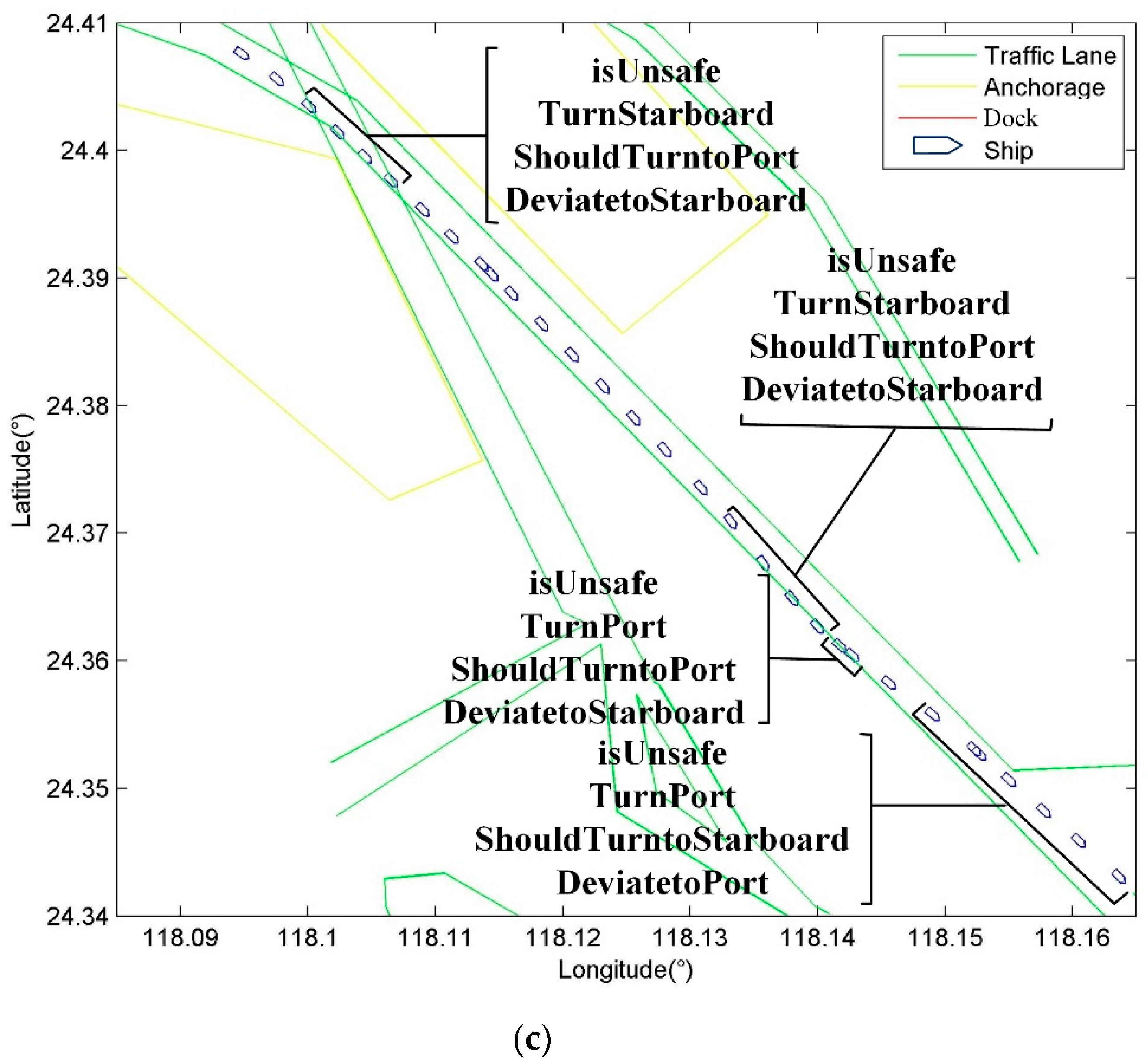 IJGI | Free Full-Text | Semantic Modelling of Ship Behavior in