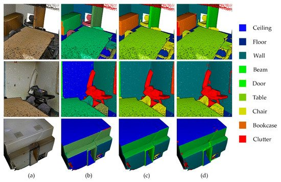 IJGI | Free Full-Text | Voxel-based 3D Point Cloud Semantic