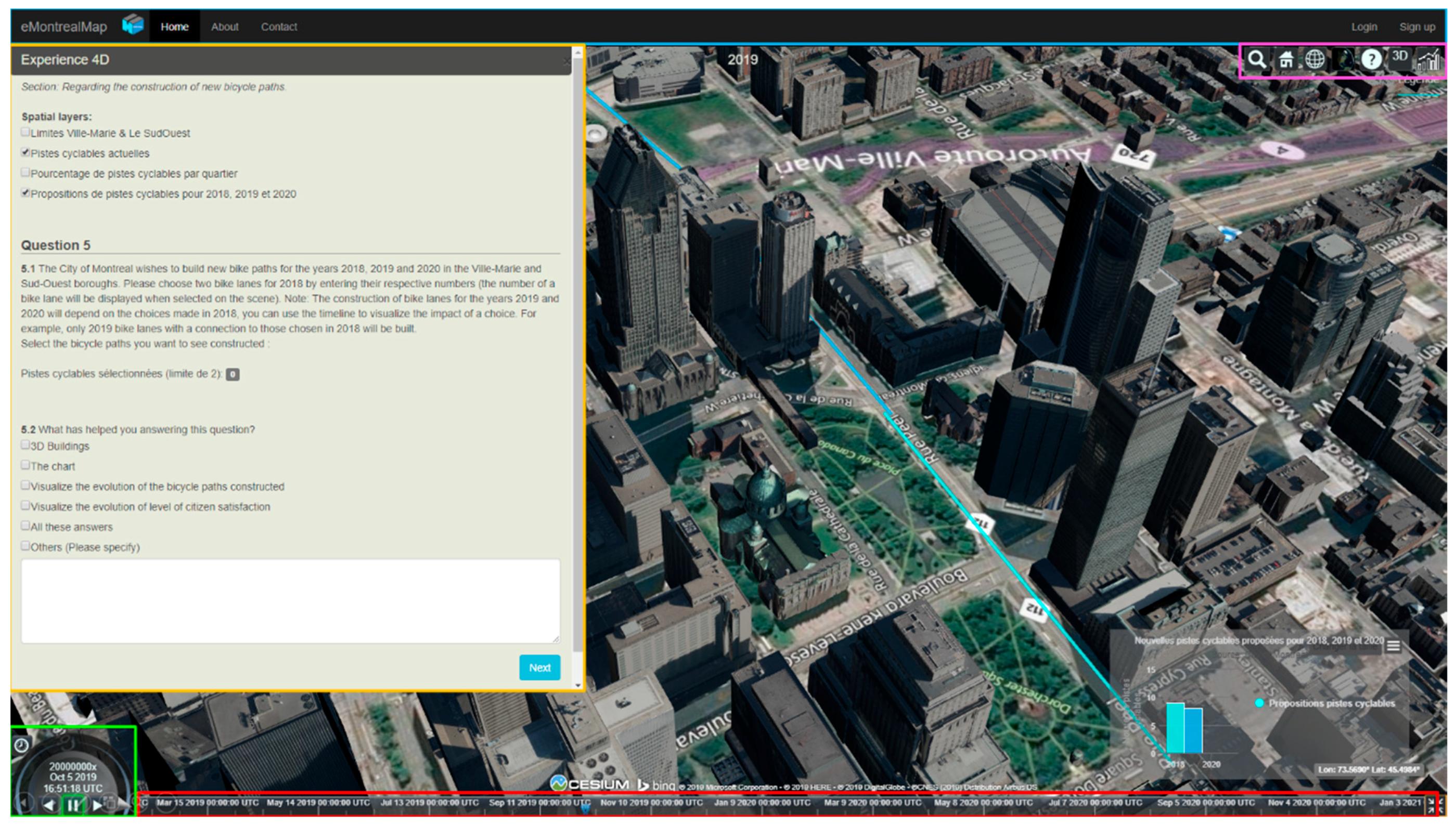 IJGI | Free Full-Text | Multidimensional Web GIS Approach