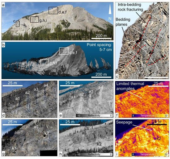 Special Issue : Applications Of Photogrammetry For