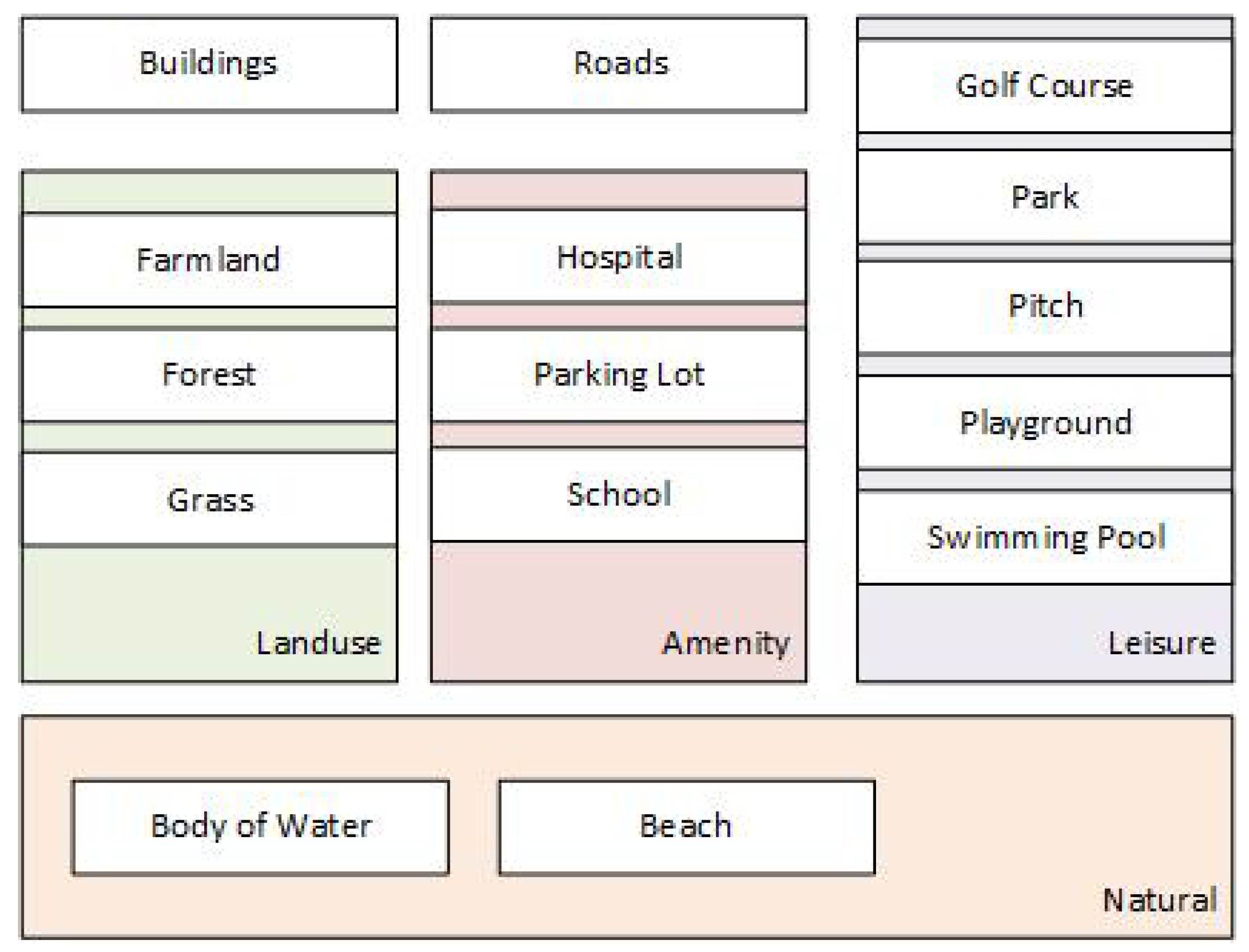 IJGI | Free Full-Text | City Maker: Reconstruction of Cities