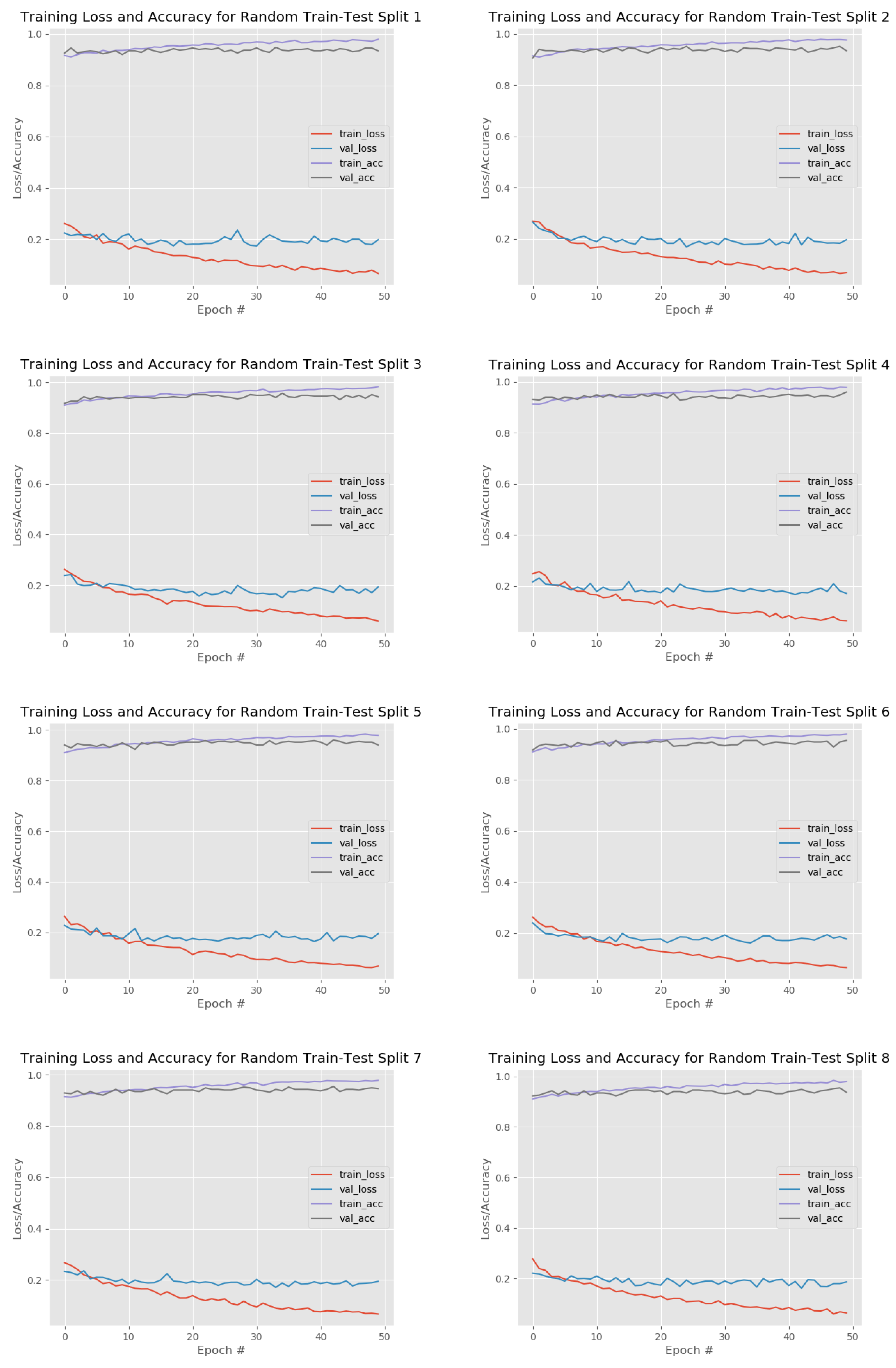 IJGI | Free Full-Text | A Convolutional Neural Network
