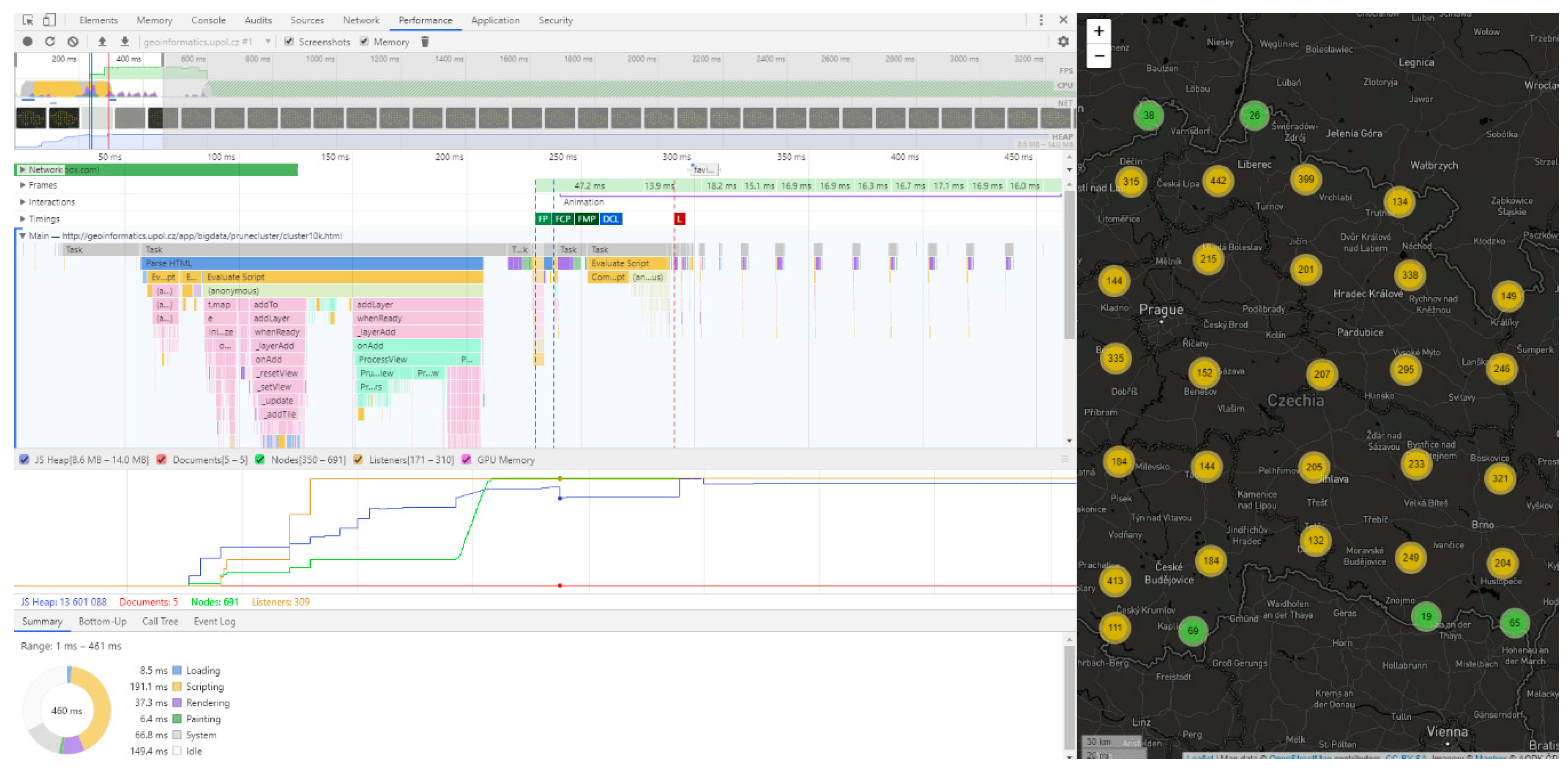 IJGI | Free Full-Text | Performance Testing on Marker