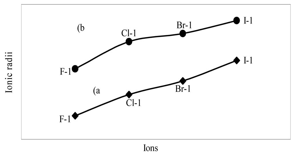 gmelin handbook of inorganic chemistry pdf