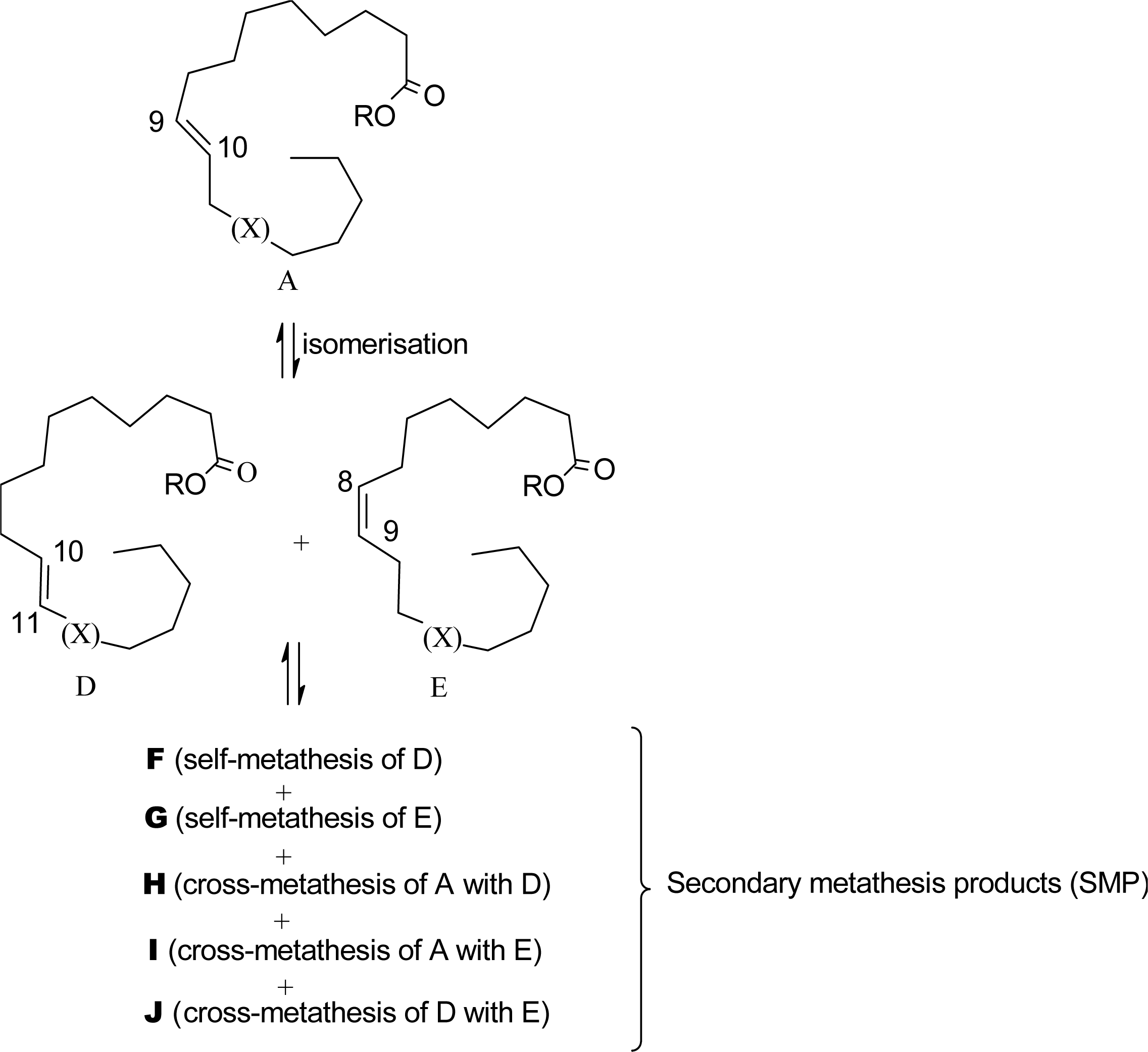 enyne cross metathesis A general model for selectivity in olefin cross metathesis arnab k chatterjee, tae-lim choi, daniel p sanders, and robert h grubbs contribution from the arnold and mabel beckman laboratories for chemical synthesis,.