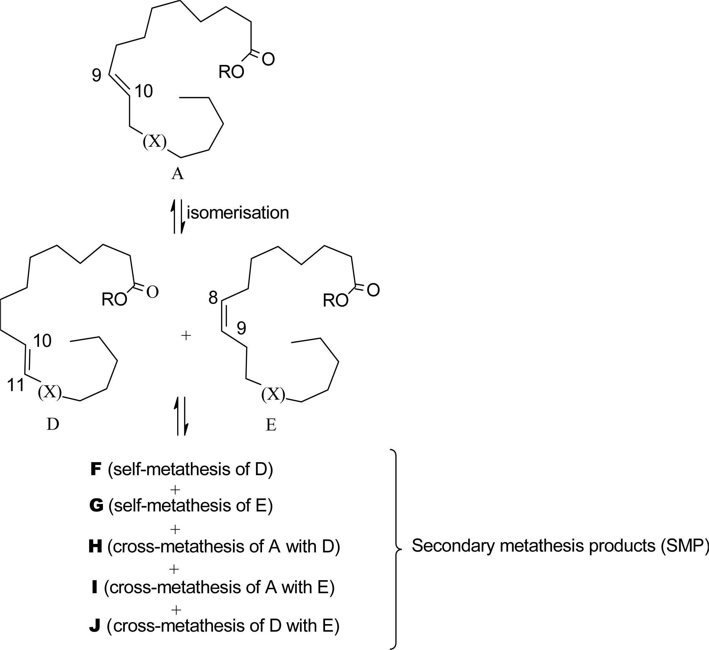 ruthenium cross metathesis Ruthenium carbamato-benzylidene chelates are latent olefin metathesis catalysts • complexes exhibit high catalytic activity after activation with acids.