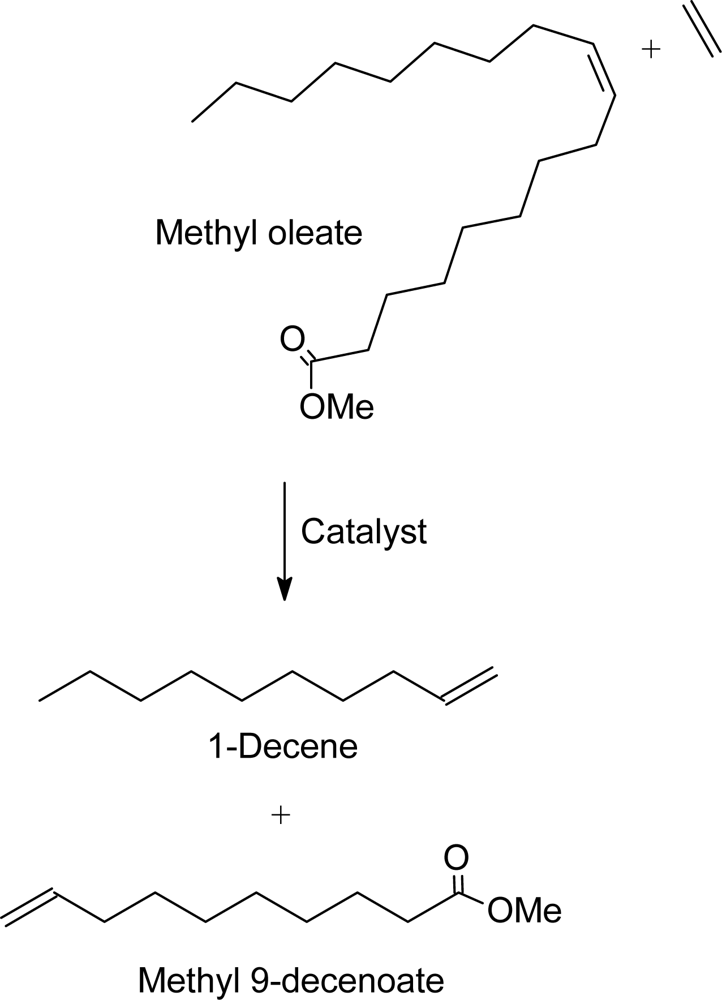 metathesis reactions of fatty acid esters Most fatty alcohols in nature are found as waxes which are esters with fatty acids and  (fatty acid triesters), which  studies of fatty alcohol metabolism in.