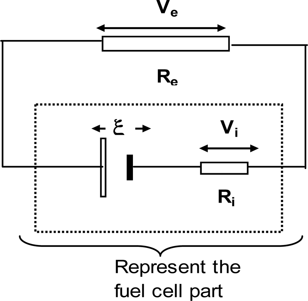 Ijms Free Full Text Performance Of A Yeast Mediated Biological Case Ih 2366 Combine Wire Diagram Model For Fuel Cell With Ri The Internal Impedance Ocv And Re External Load Ve Vi Are