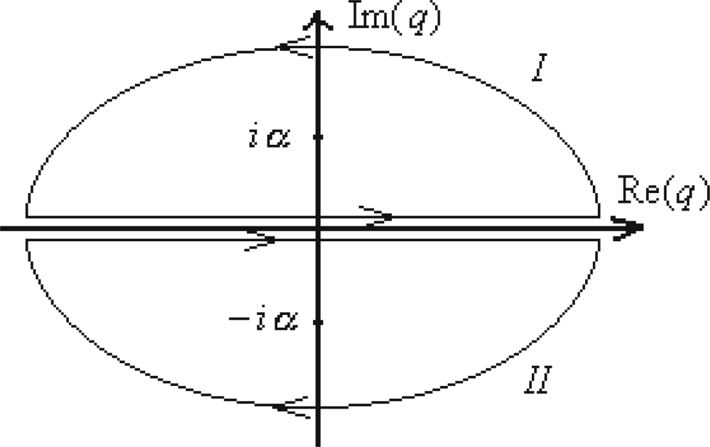 deducyion of radius of bohrs orbit