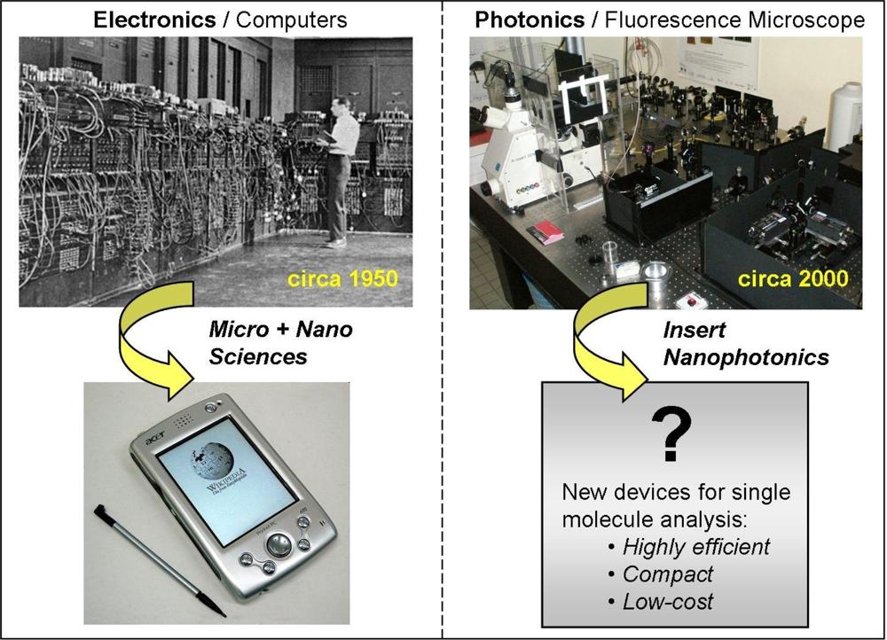 principles of fluorescence spectroscopy pdf free download