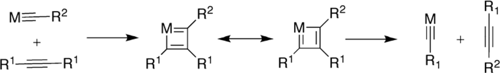of methathesis Olefin metathesis grubbs reaction olefin metathesis allows the exchange of substituents between different olefins - a transalkylidenation this reaction was first used in petroleum reformation for the synthesis of higher olefins (shell higher olefin process - shop), with nickel catalysts under high pressure and high temperatures.