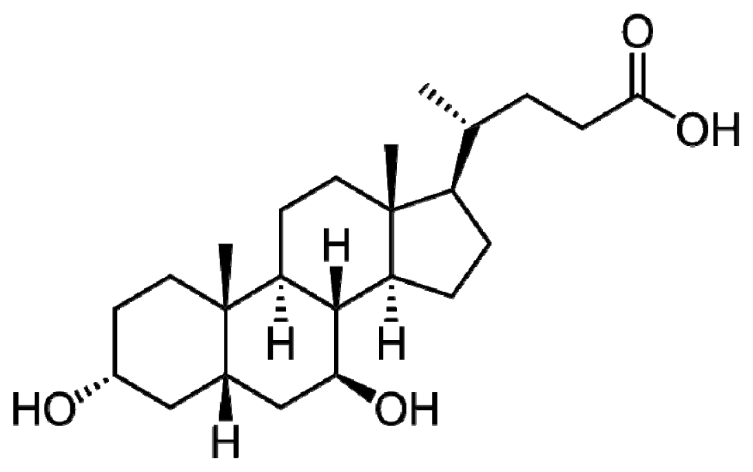 Ursodeoxycholic Acid Side Effects Liver
