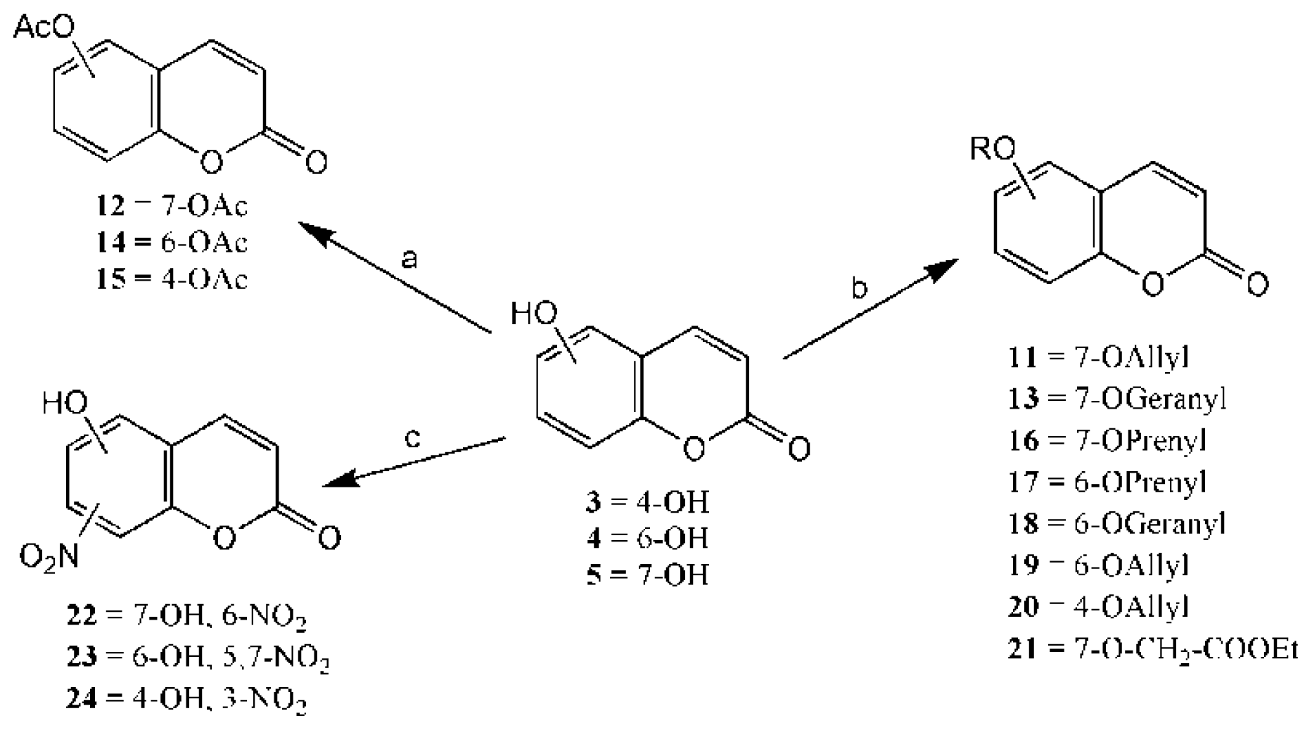 structure activity relationship of pyridine shift