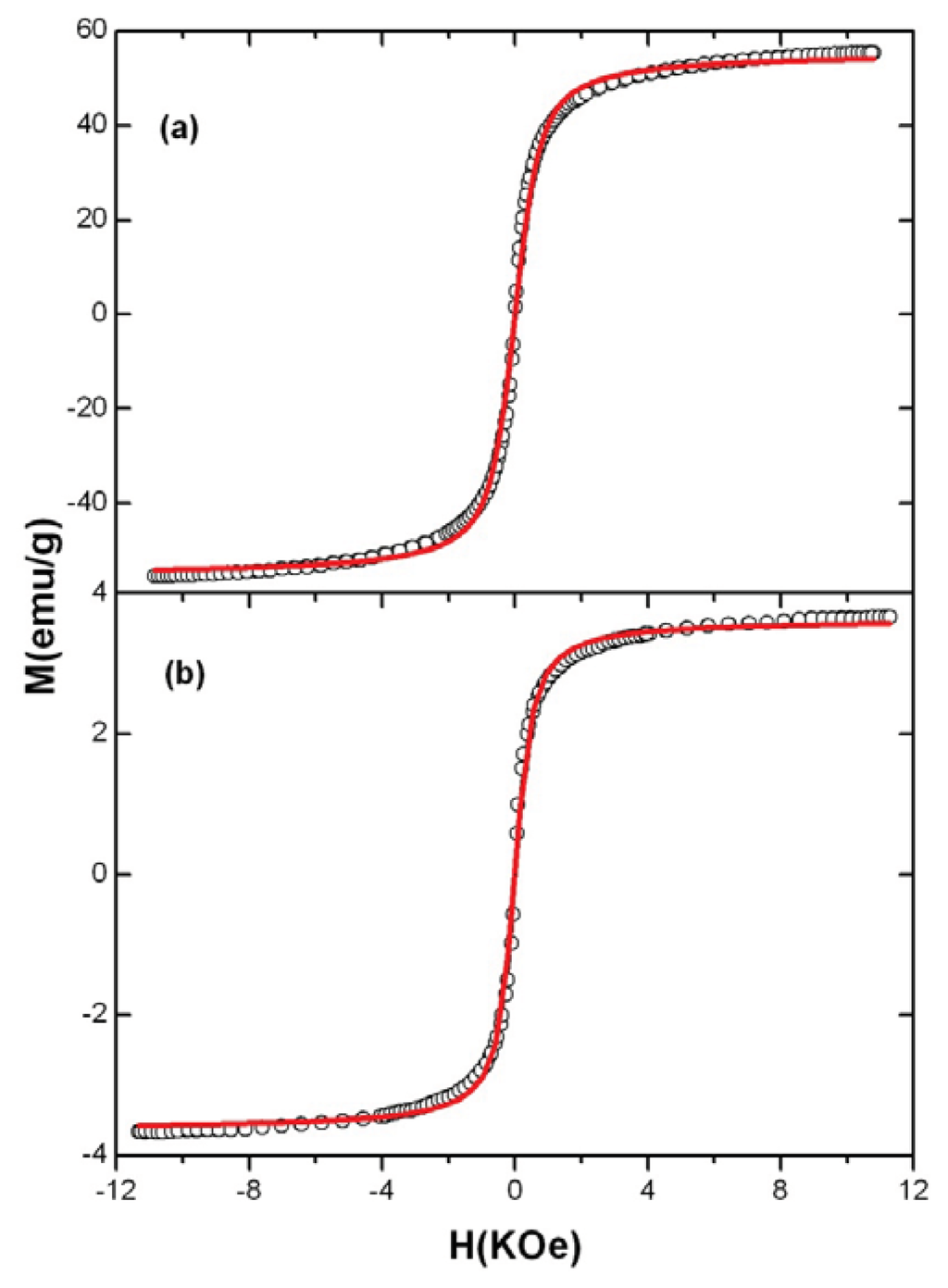 thesis on ferrites The magnetic properties of such ferrites appear to be quite interesting as a consequence of a crystal structure table 1 summarizes the syn- thesis conditions for.