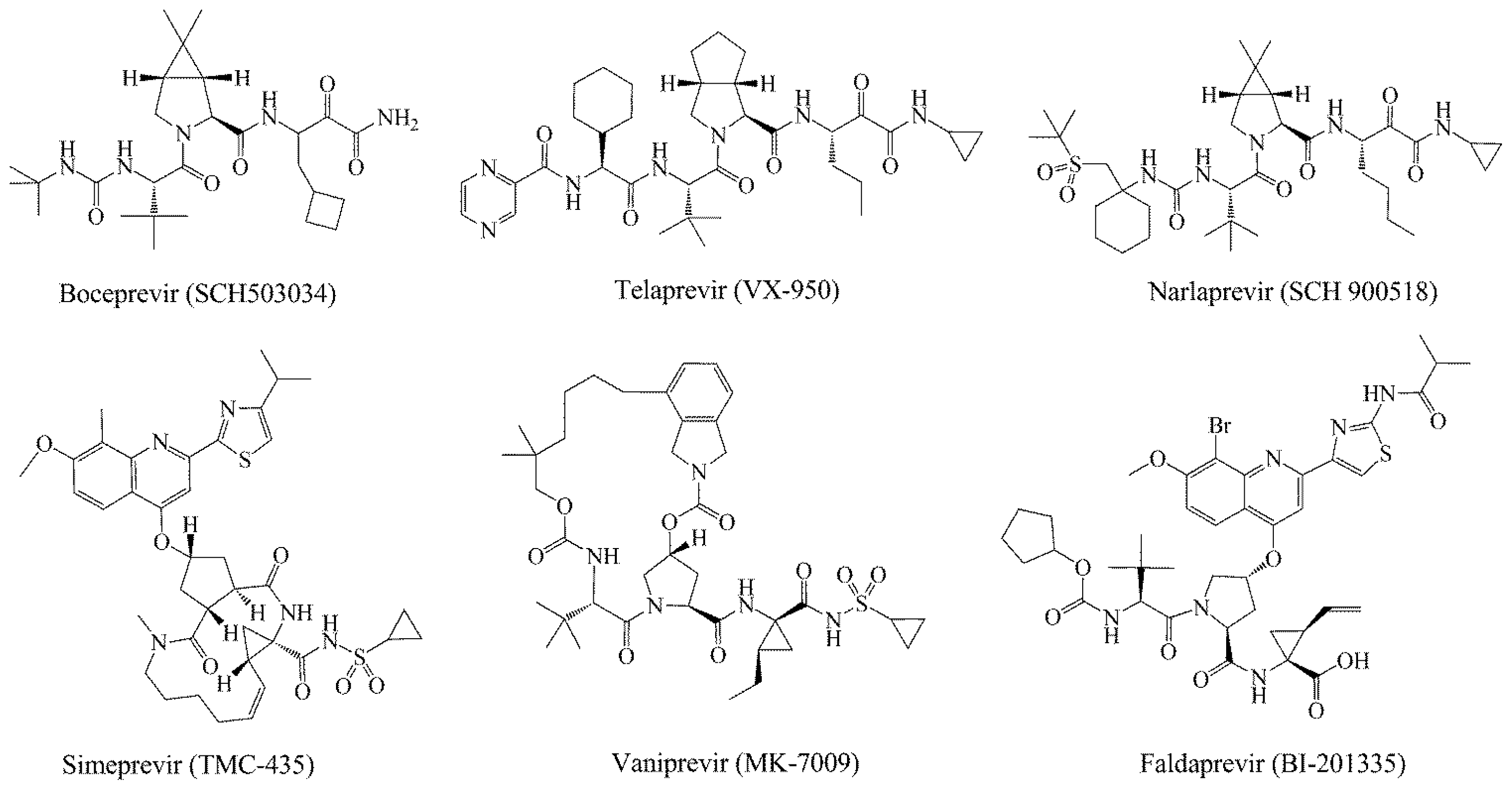 IJMS | Free Full-Text | Identification of Novel Small Molecules as