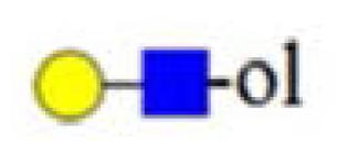 Electromagnetismo II 0