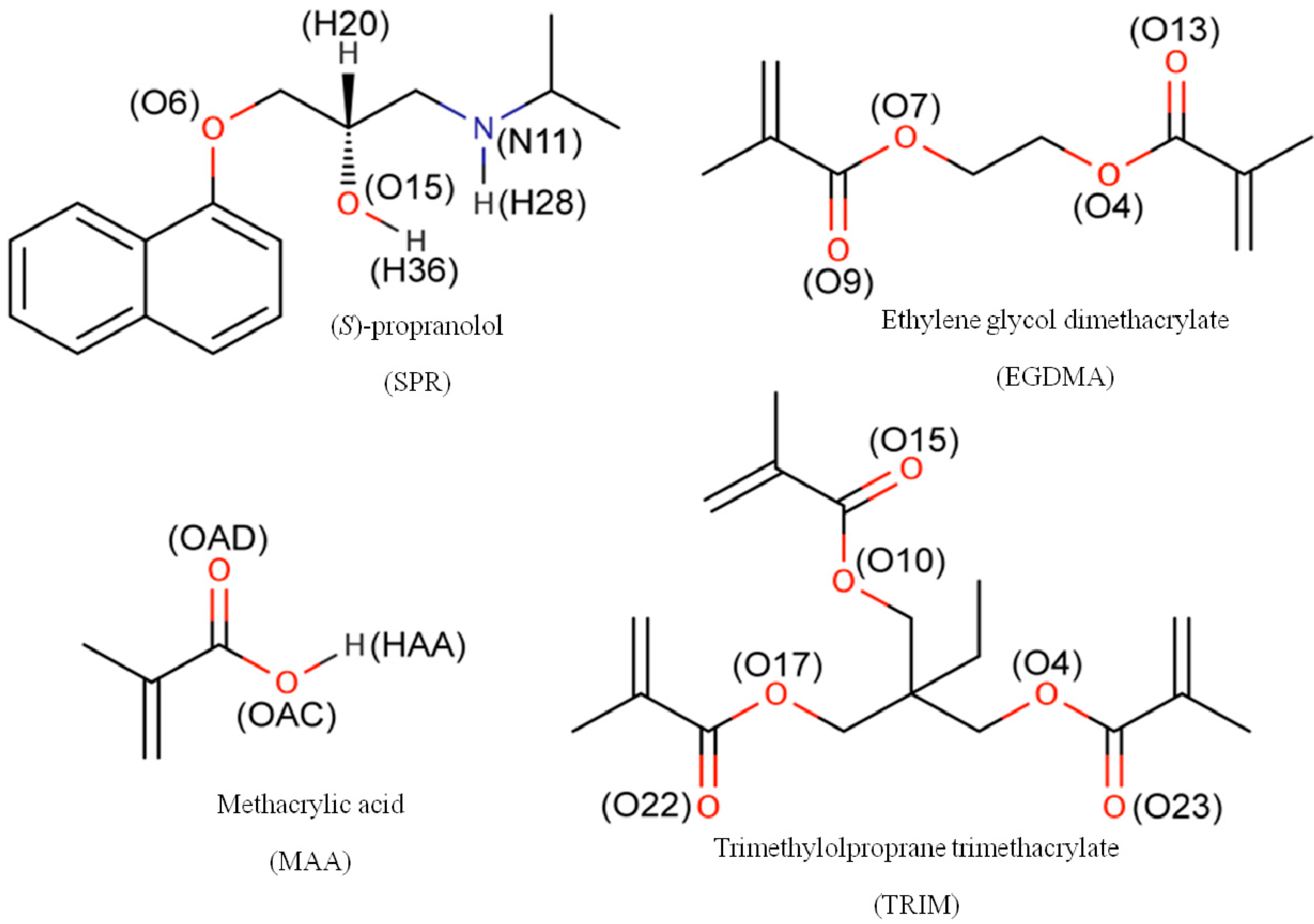 price trends global ethylene glycol