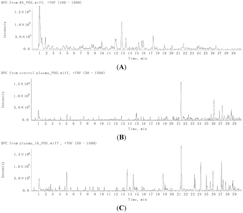 pharmacophore development for identification of anti lung The pharmacophore model leads to the generation and identification of the new compounds that shares the same pharmacophoric features for limited structure activity data availability for few compounds, the medicinal chemist can easily generate manually a common featured pharmacophore model.