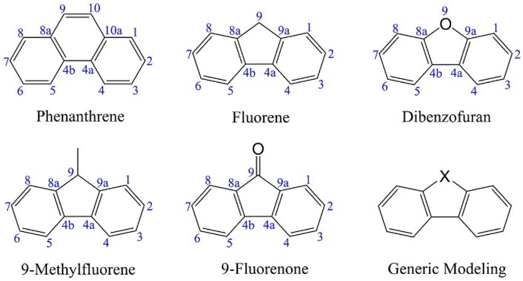 fluorenene to fluoronone Conclusion: ¬¬the goal of the first part of this experiment was to achieve a 50-50 conversion of fluorene to fluorenone in order to achieve the goal of the experiment fluorene was oxidized to fluorenone.