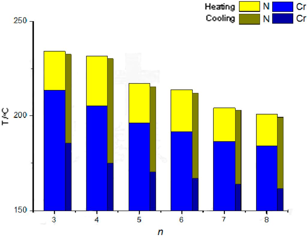 Ijms April 2015 Browse Articles Schauer Battery Charger 36 Volt Wiring Diagram Open