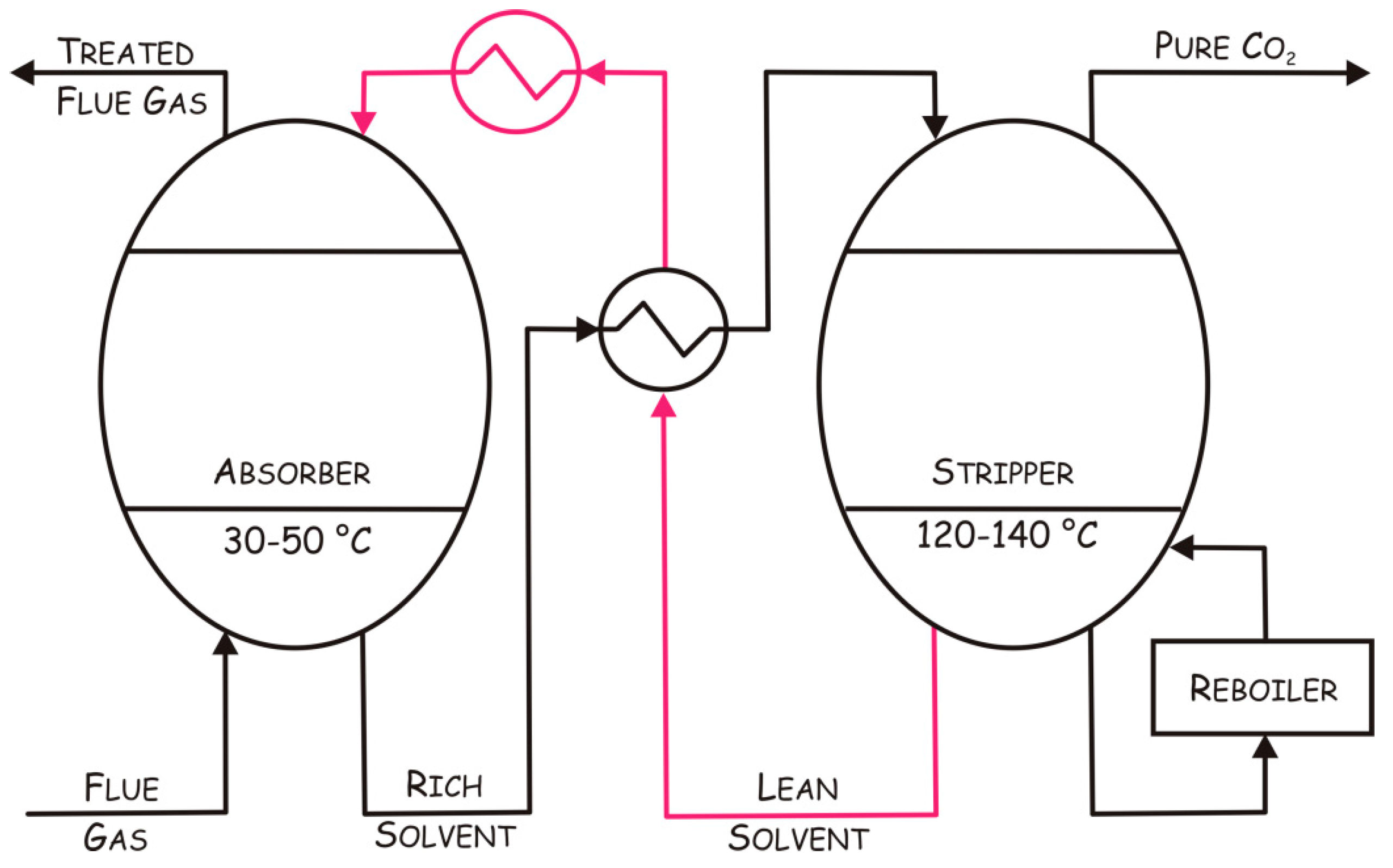 hummer h3 relay box diagram