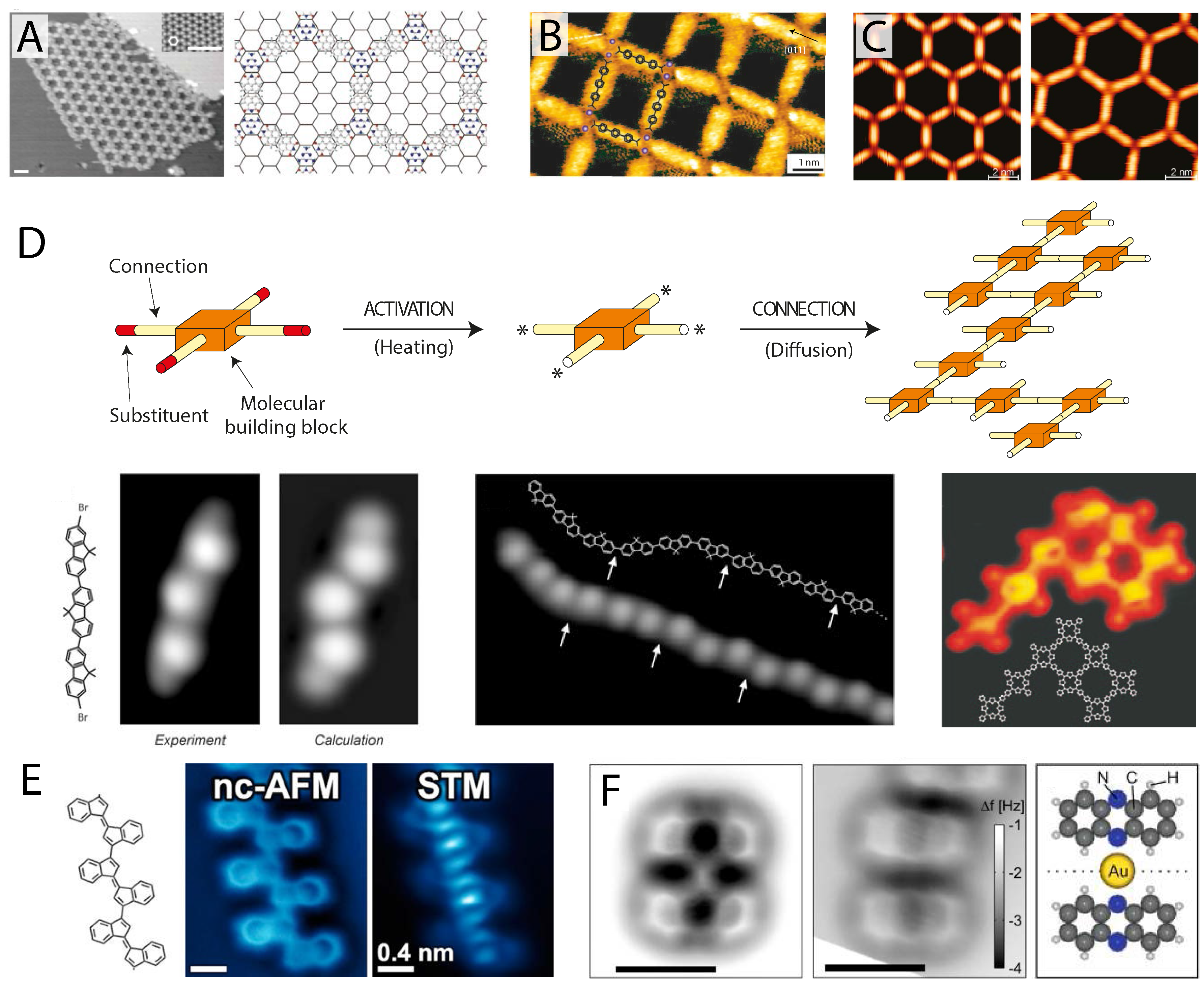 atomic contact force microscopy non thesis