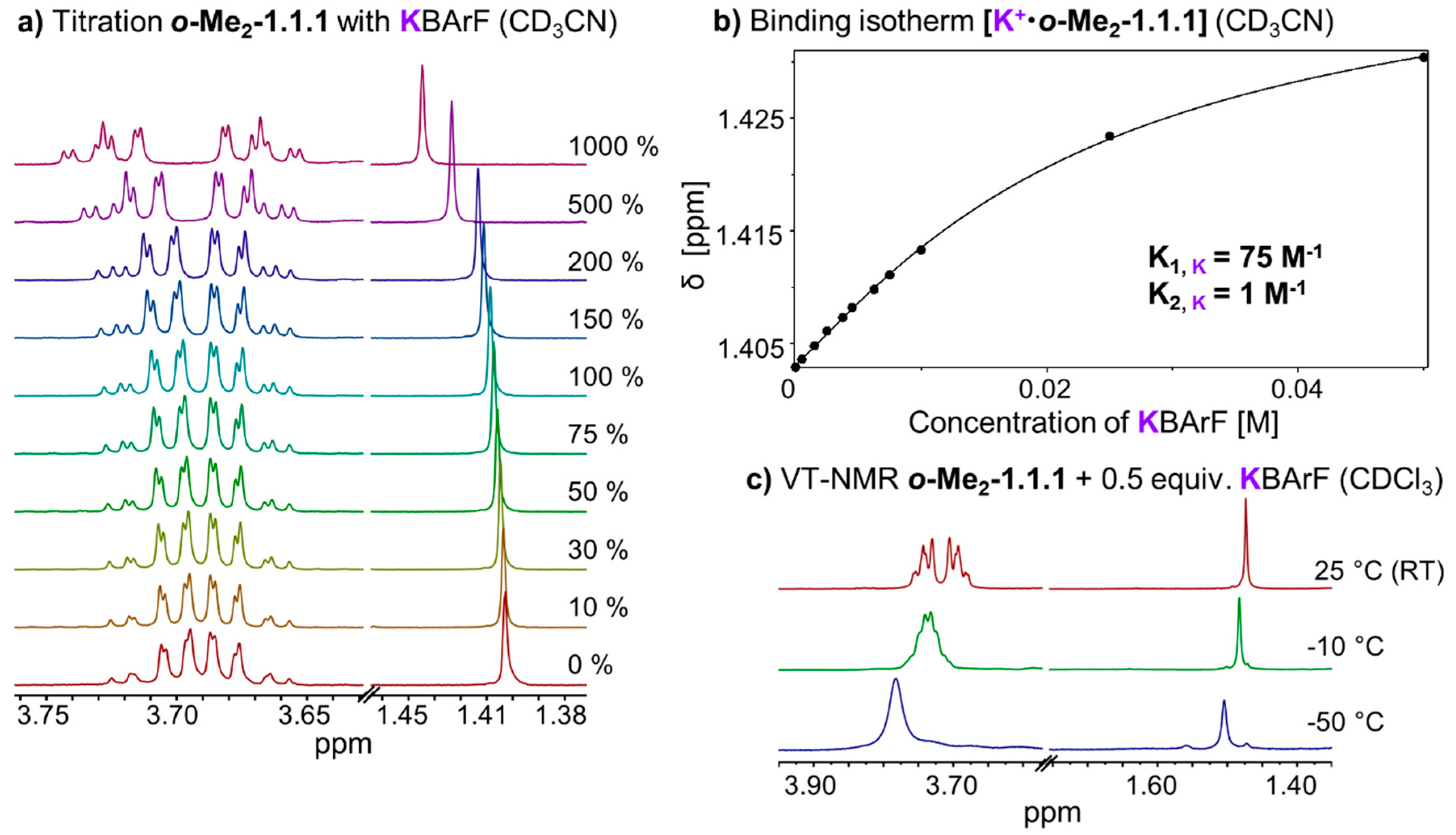 NMR studies of protein structure and dynamics.