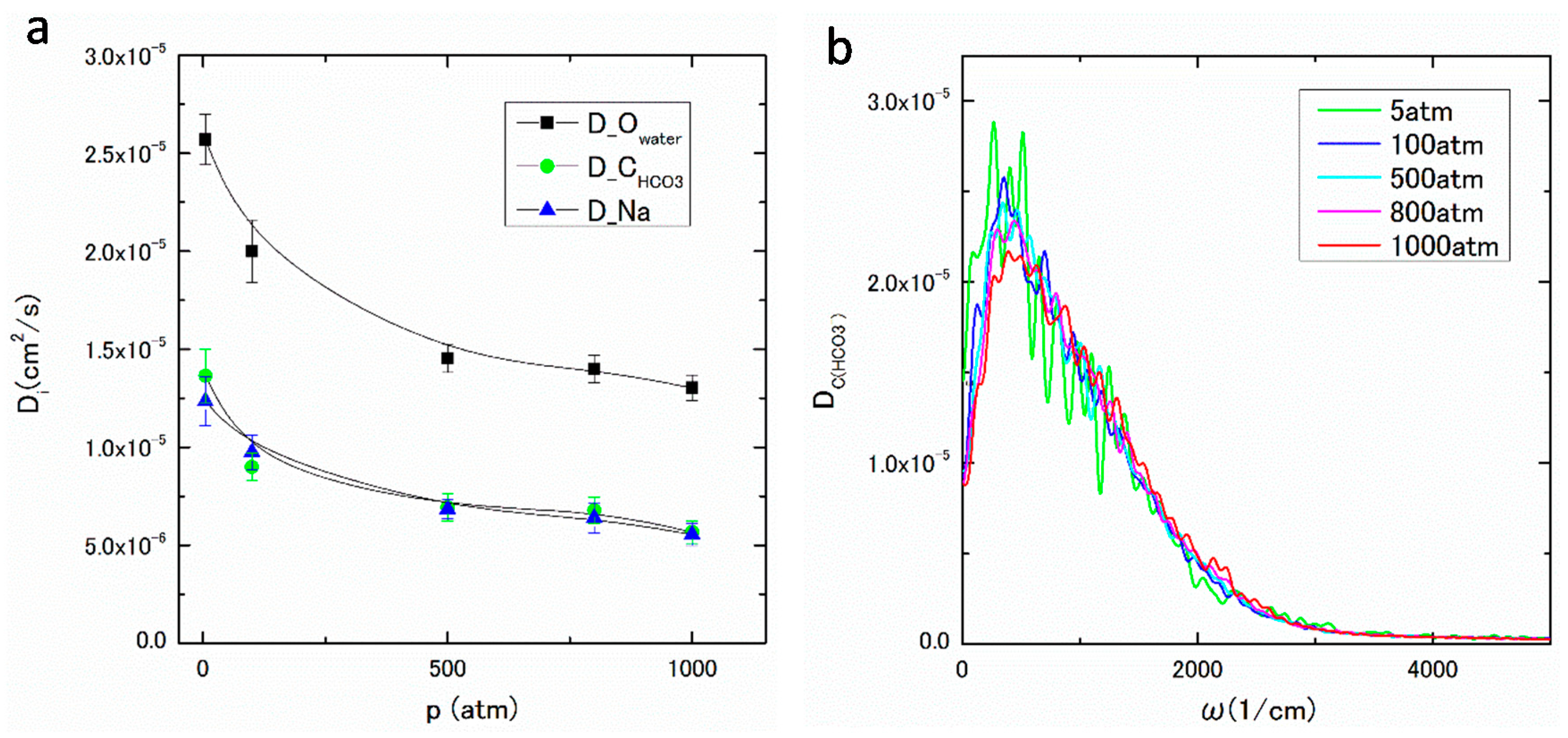 Ijms free full text effect of greenhouse gases dissolved in no pooptronica Images