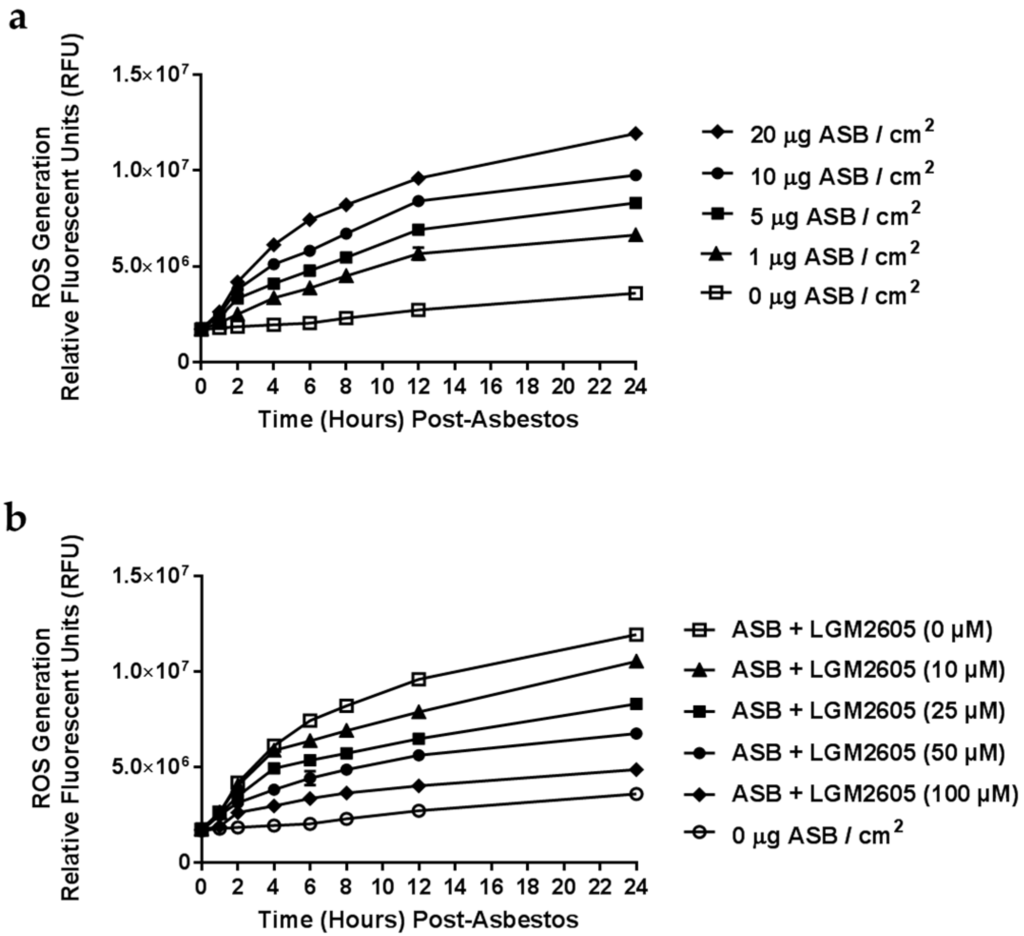 Dosage and PCT for First Cycle (Ostarine Only) - m
