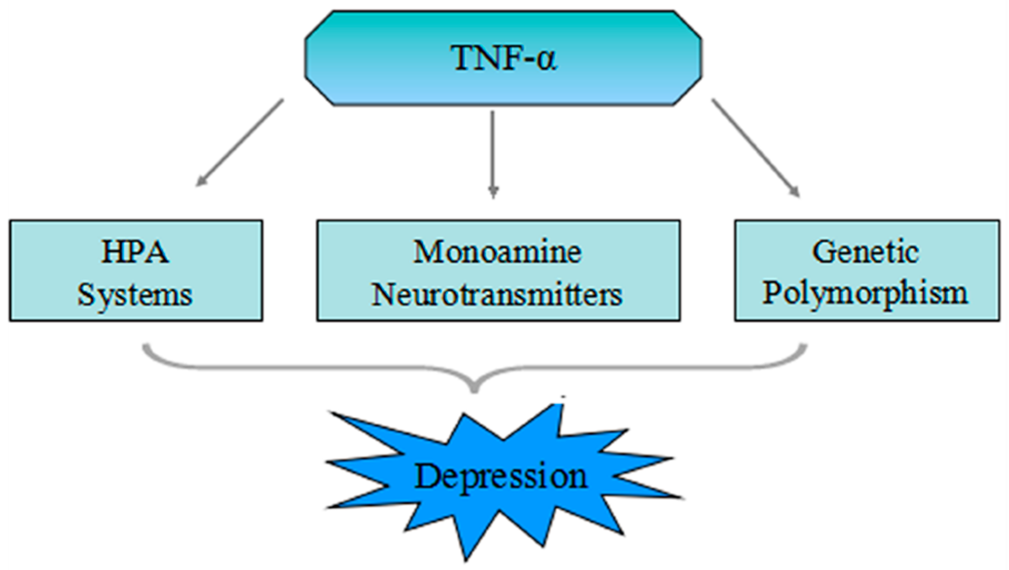 pharmapoint major depressive disorder us The report pharmapoint: major depressive disorder - current and future players provides information on pricing, market analysis, shares, forecast,.
