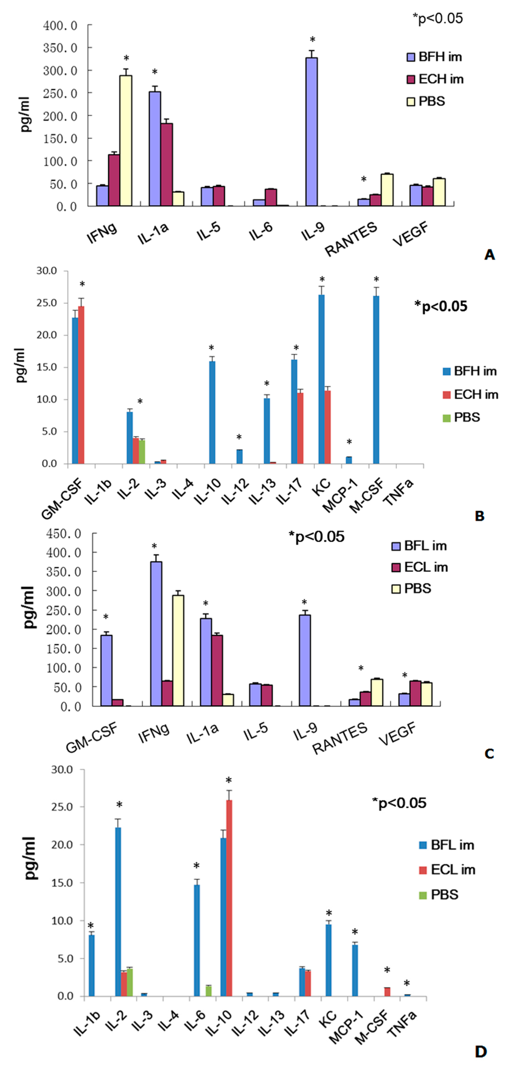 aptamer-mediated cancer gene therapy pdf