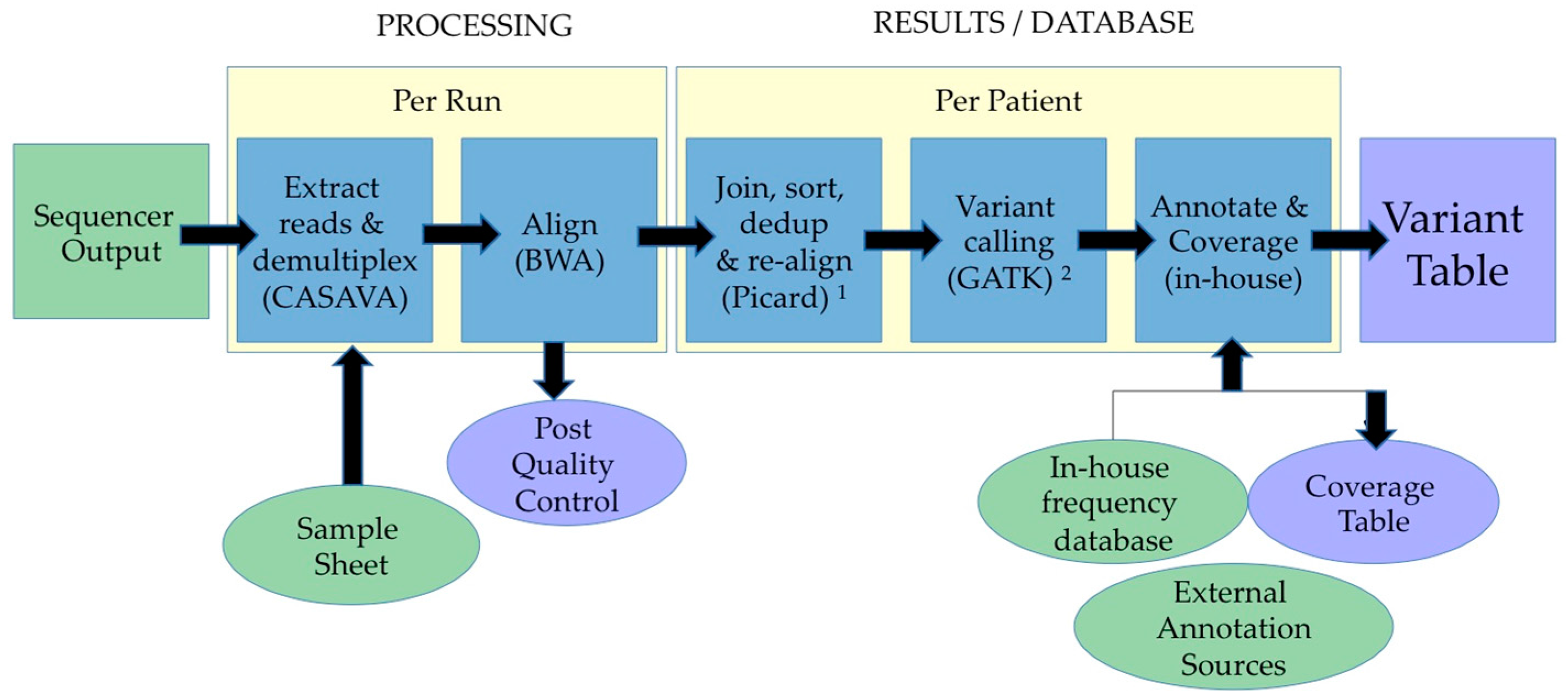 clinical application of amplicon-based next-generation sequencing in cancer