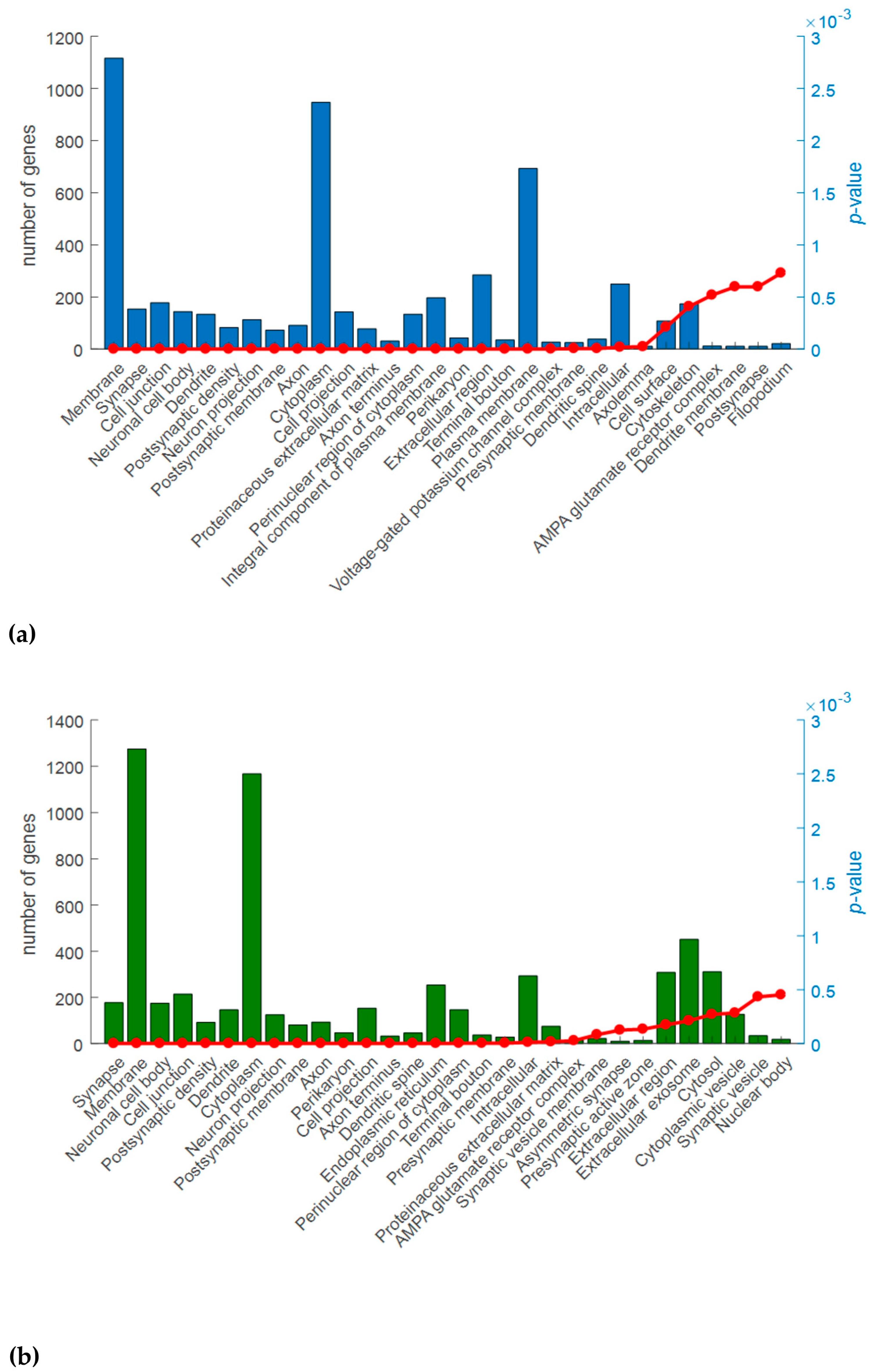 rna-seq for transcriptome analysis in non-model plants pdf