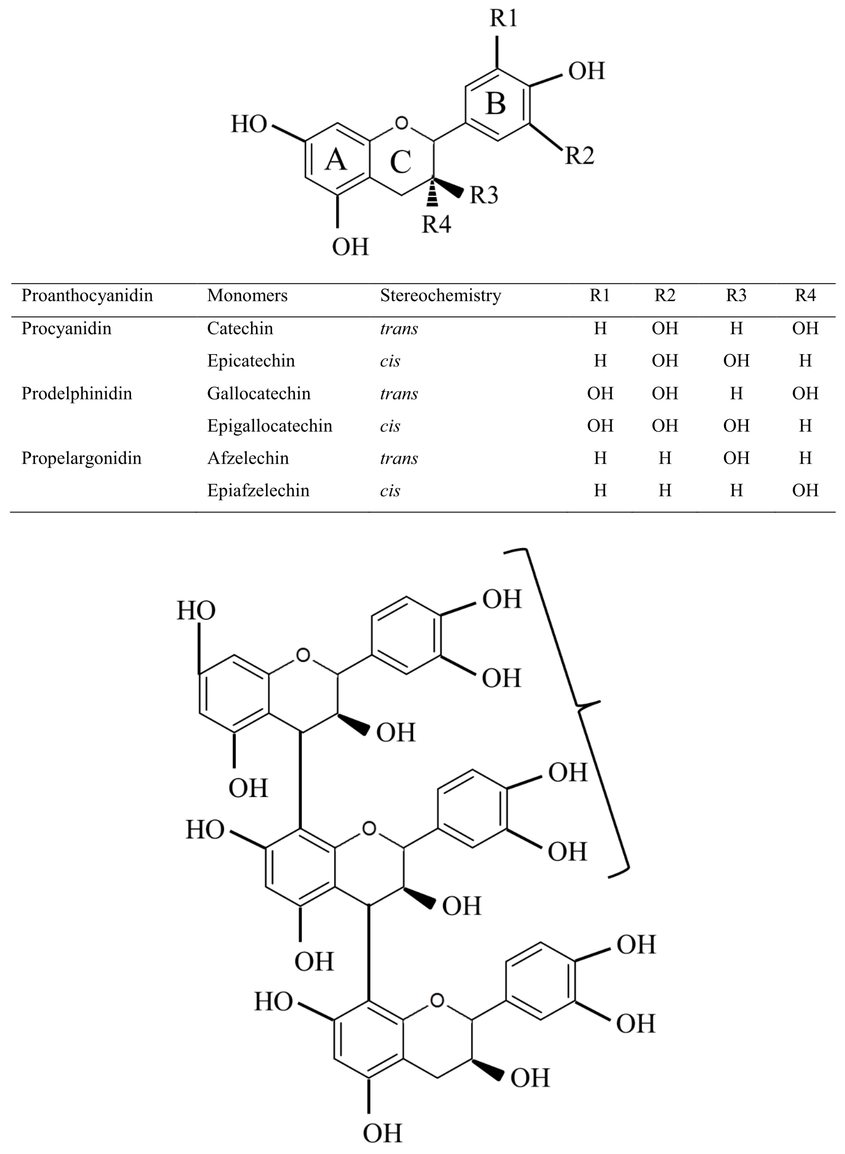 Ijms Free Full Text The Occurrence Biosynthesis And Molecular