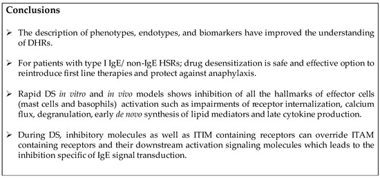 IJMS | Free Full-Text | Drug Hypersensitivity and Desensitizations
