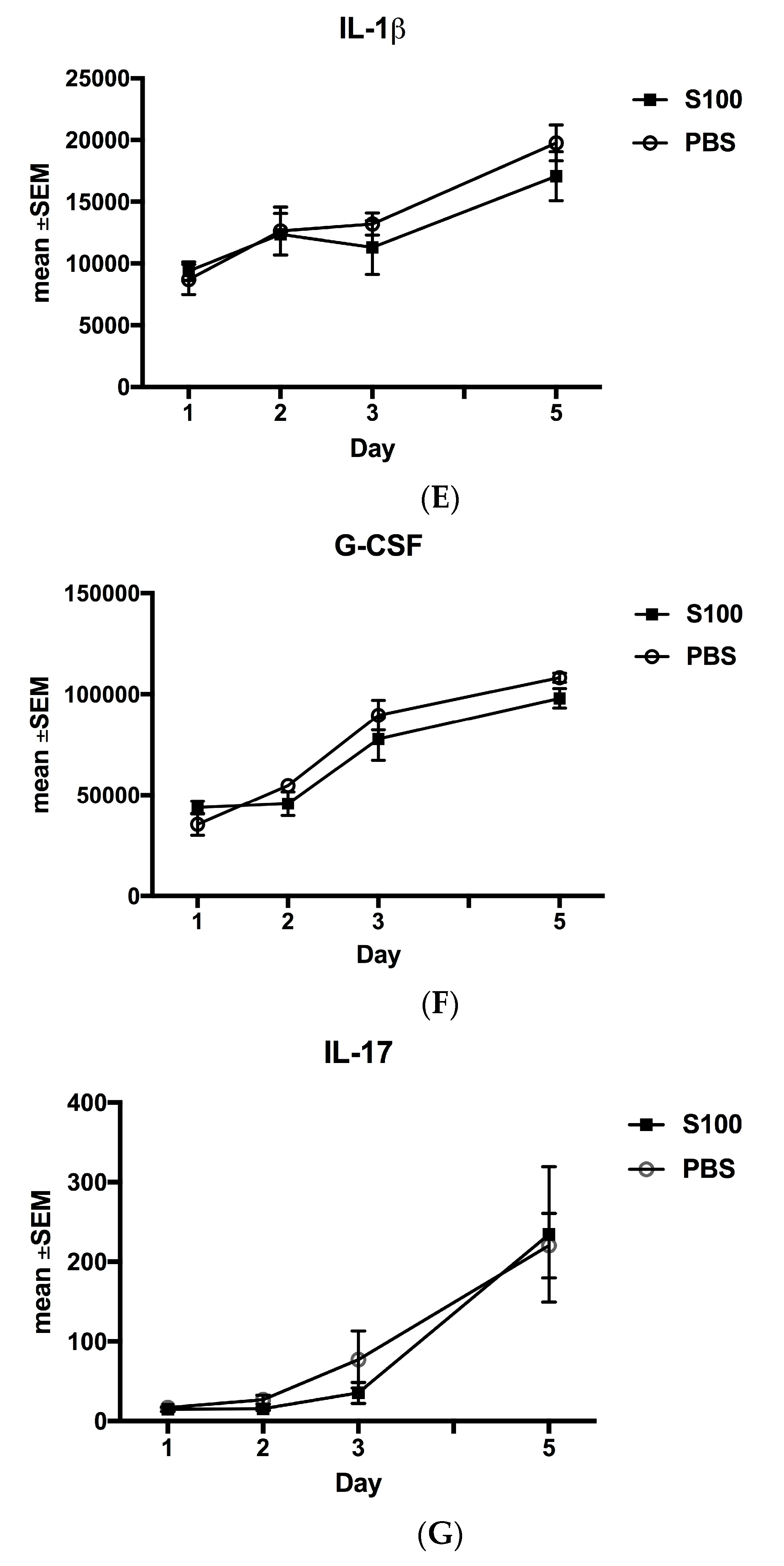 IJMS   Free Full-Text   Immune Modulating Topical S100A8/A9