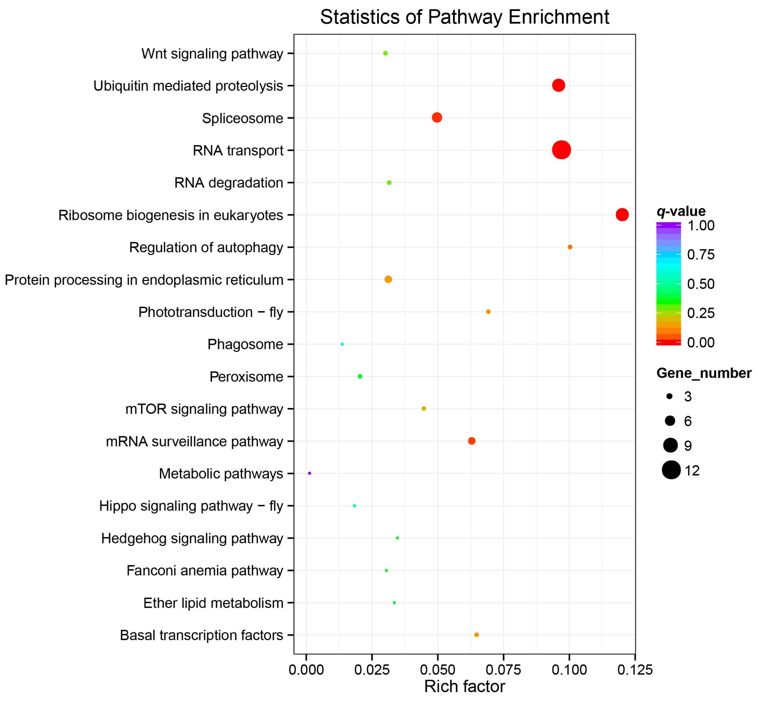 Ijms free full text genome wide identification and ijms 19 00527 g007 publicscrutiny Image collections