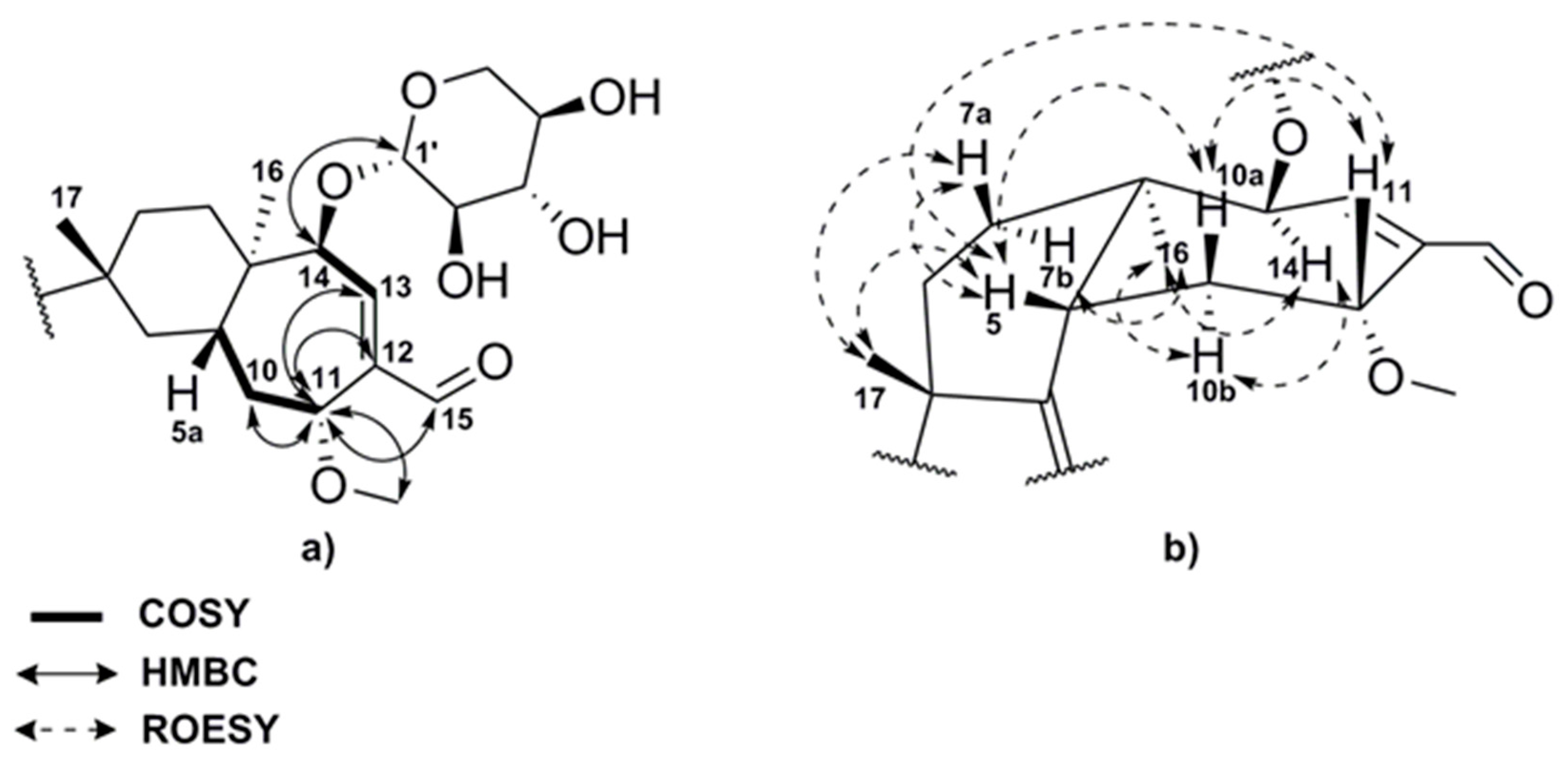Ijms free full text two new cyathane diterpenoids from no pooptronica Images