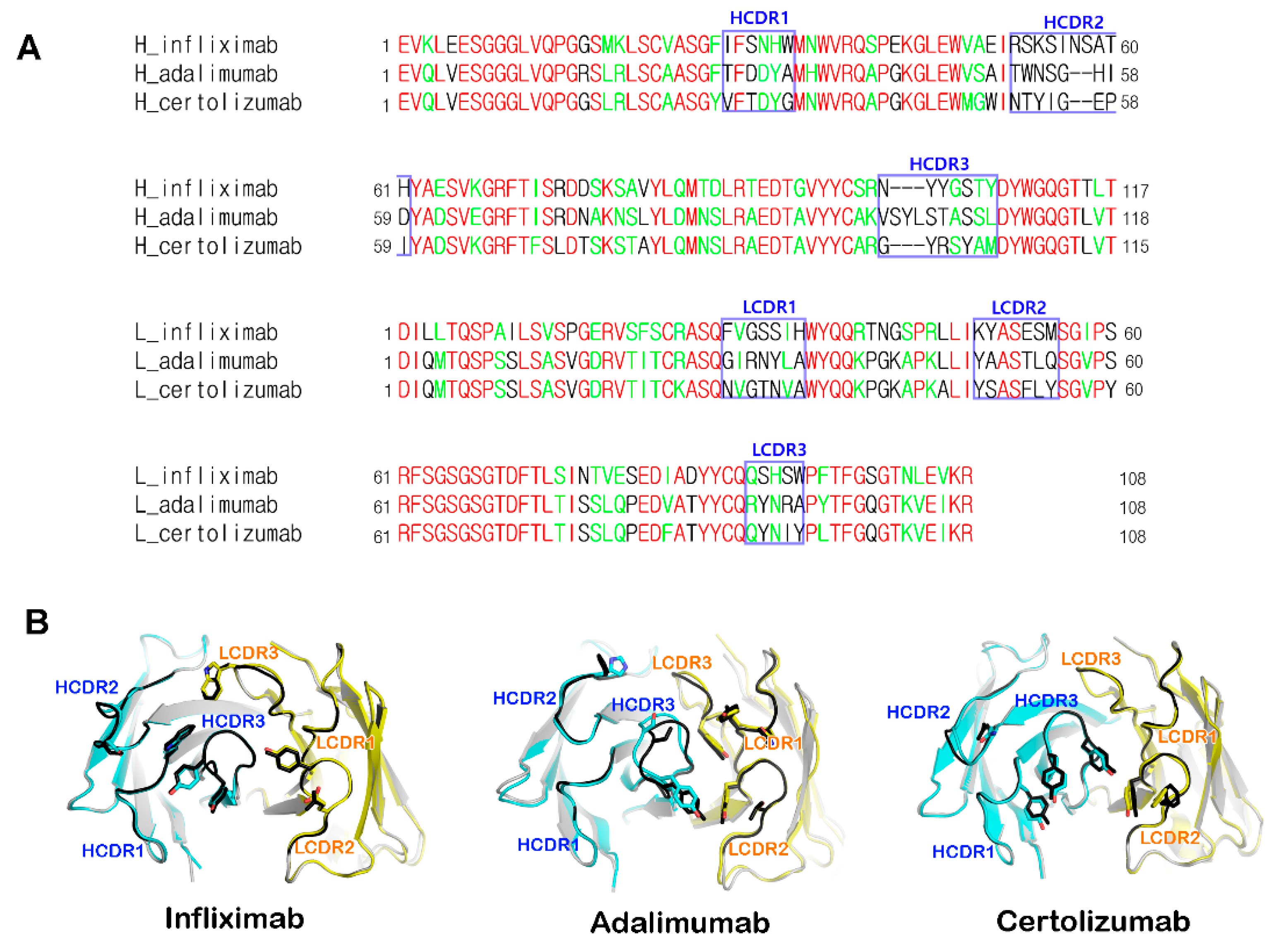 IJMS   Free Full-Text   Structural Biology of the TNFα