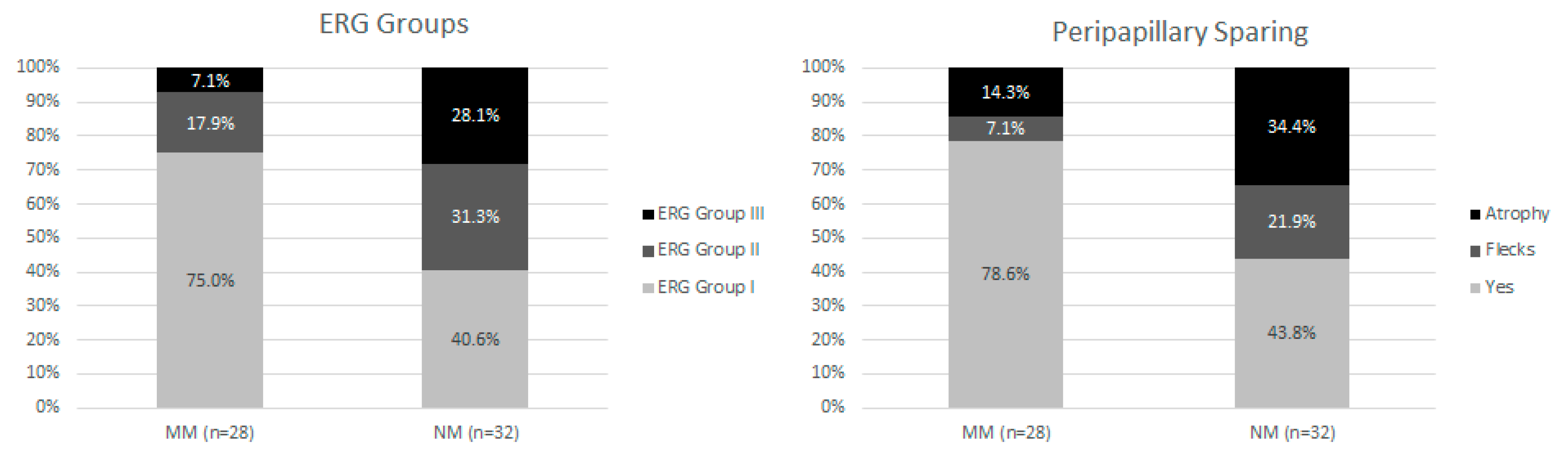 ijms free full text expanding the mutation spectrum in abca42232 Artigo 395 Cpp #17
