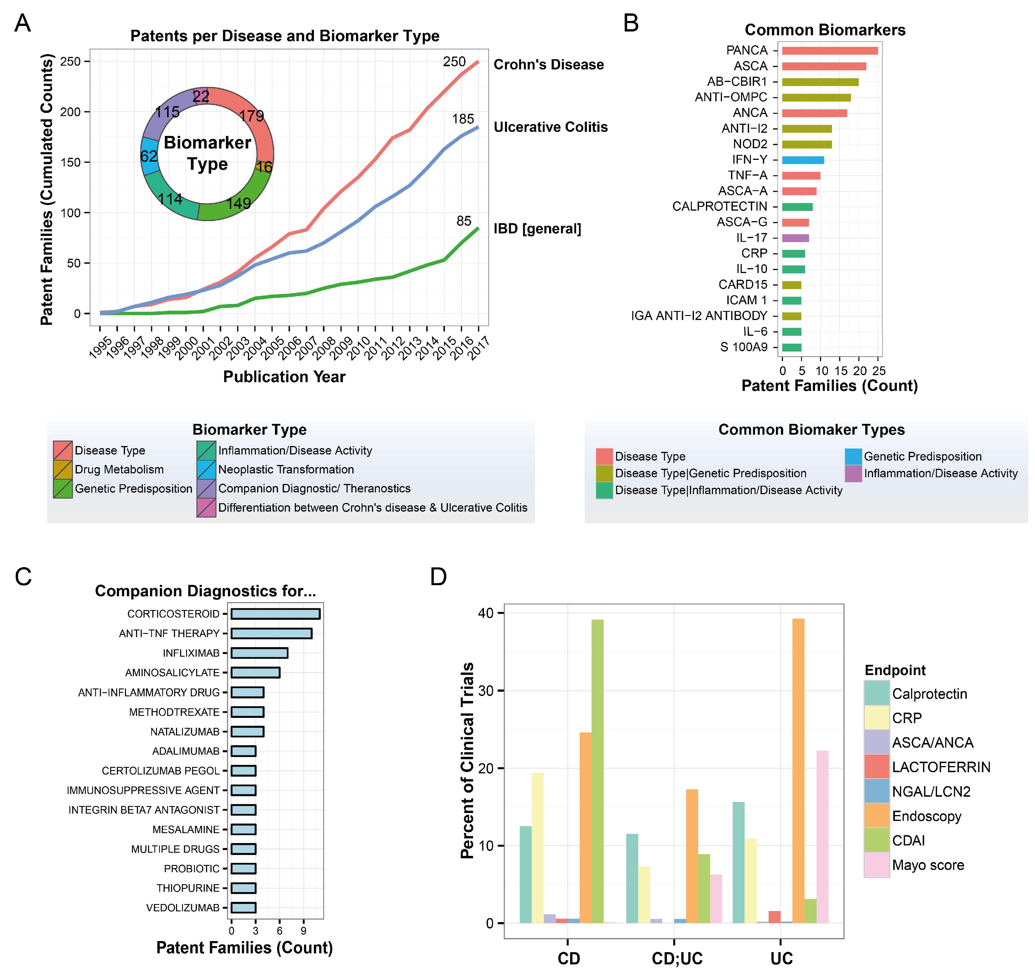 Ijms Free Full Text Proteomics And Lipidomics In Inflammatory 2009 Mack Wiring Diagrams Blower 19 02775 G002
