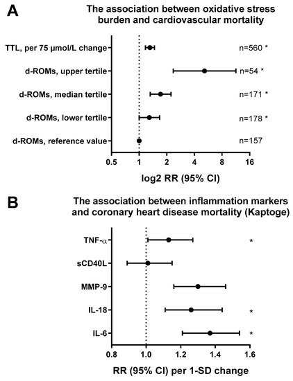 Ijms Free Full Text New Therapeutic Implications Of Endothelial Nitric Oxide Synthase Enos Function Dysfunction In Cardiovascular Disease Html