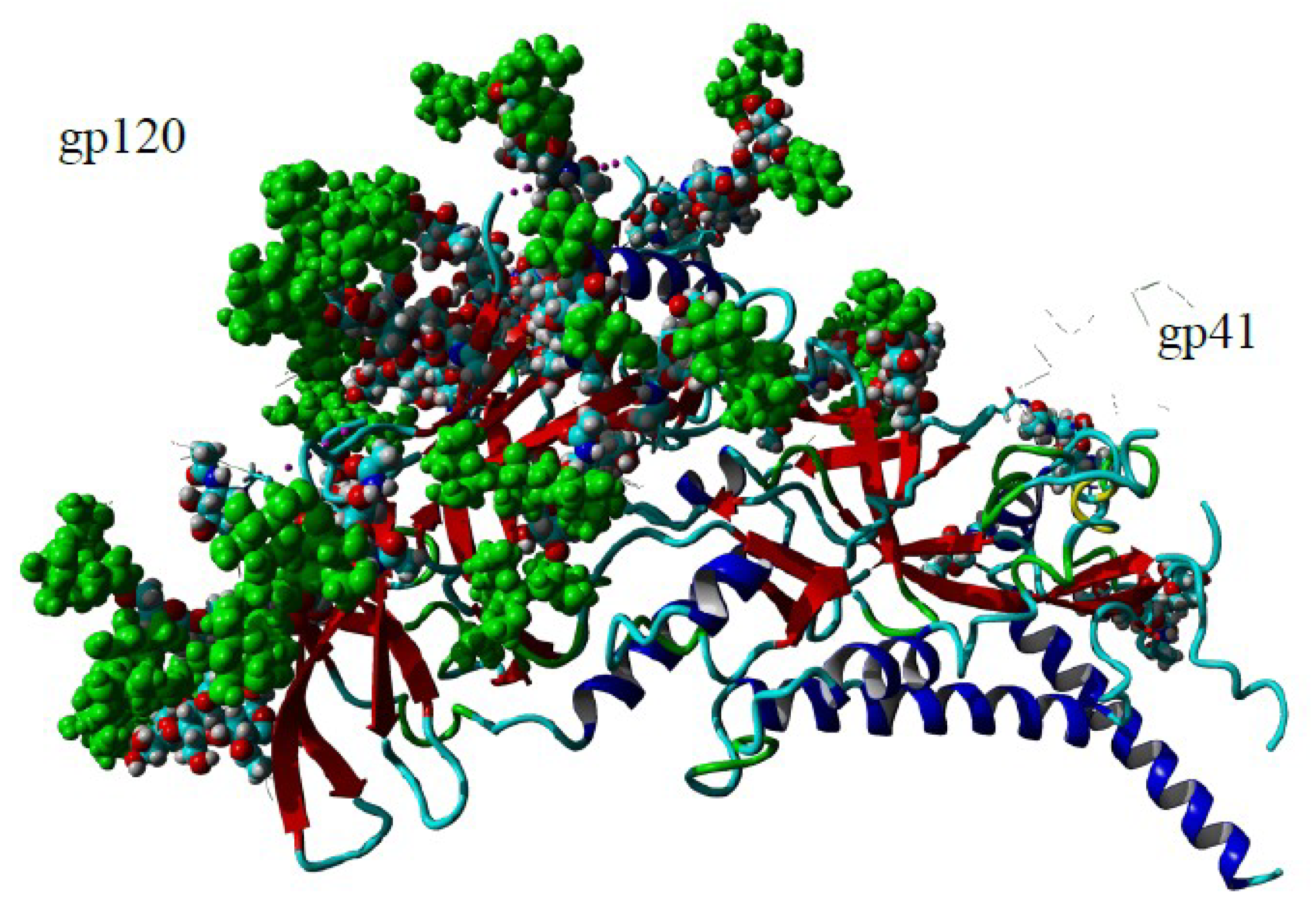 IJMS | Free Full Text | Overview of the Structure–Function