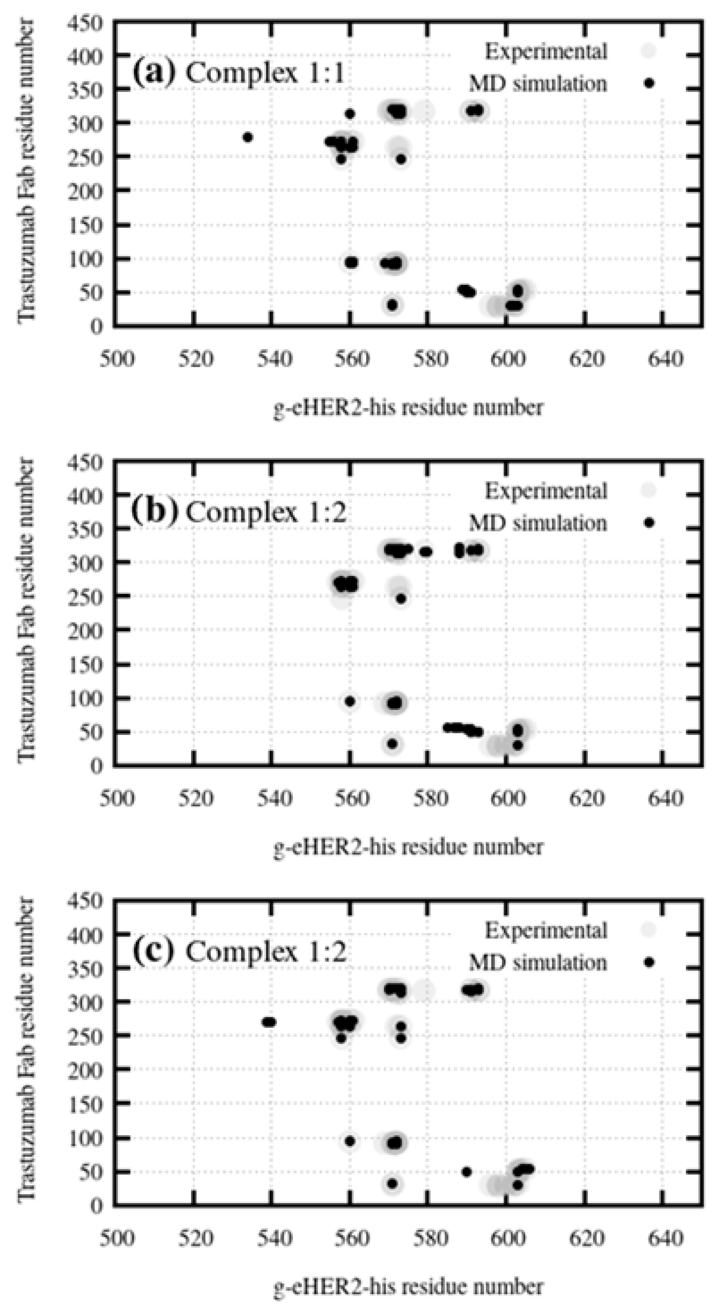 IJMS | Free Full-Text | Hydrodynamic and Electrophoretic