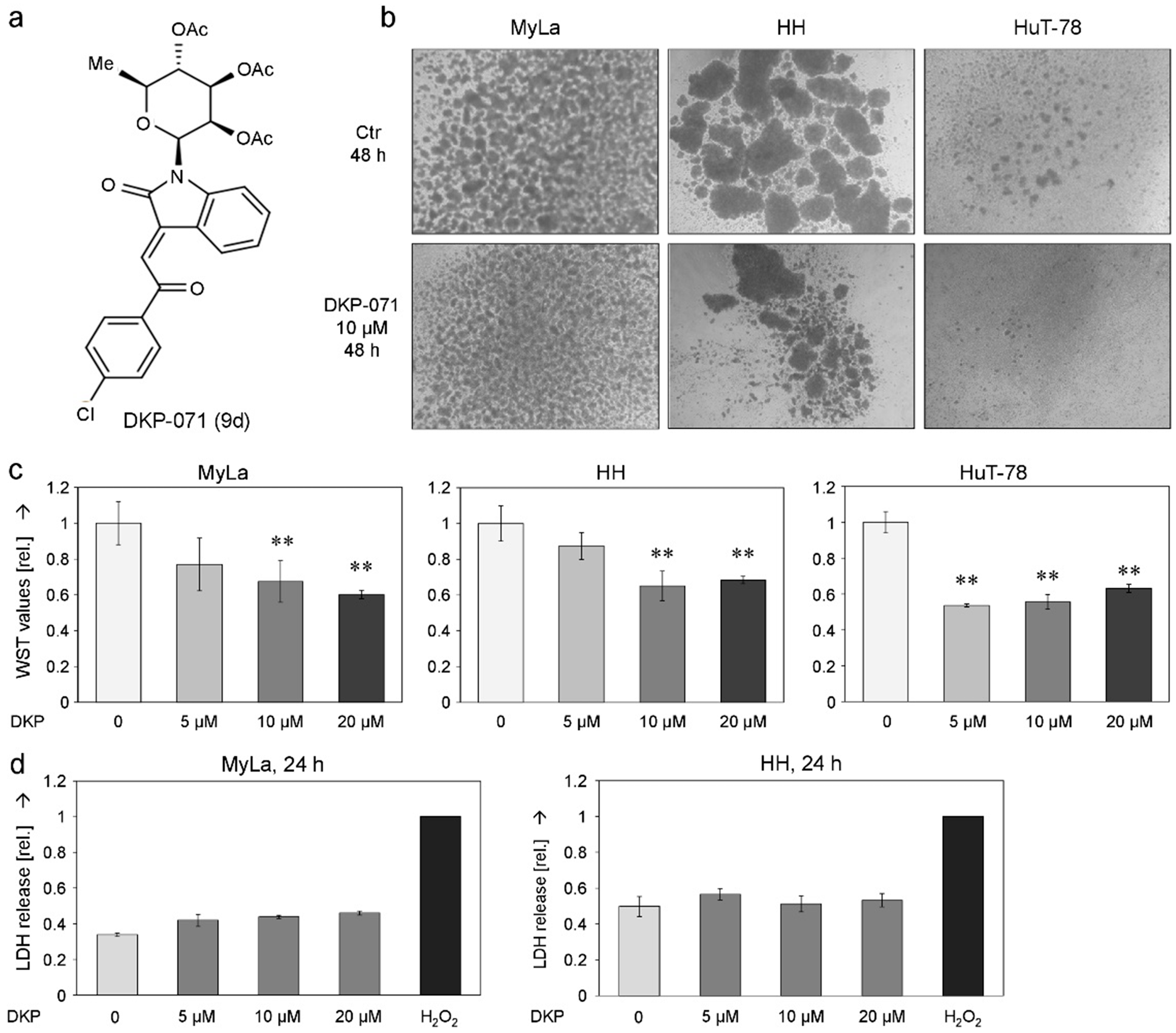 IJMS | Free Full-Text | Key Role of Reactive Oxygen Species (ROS) in