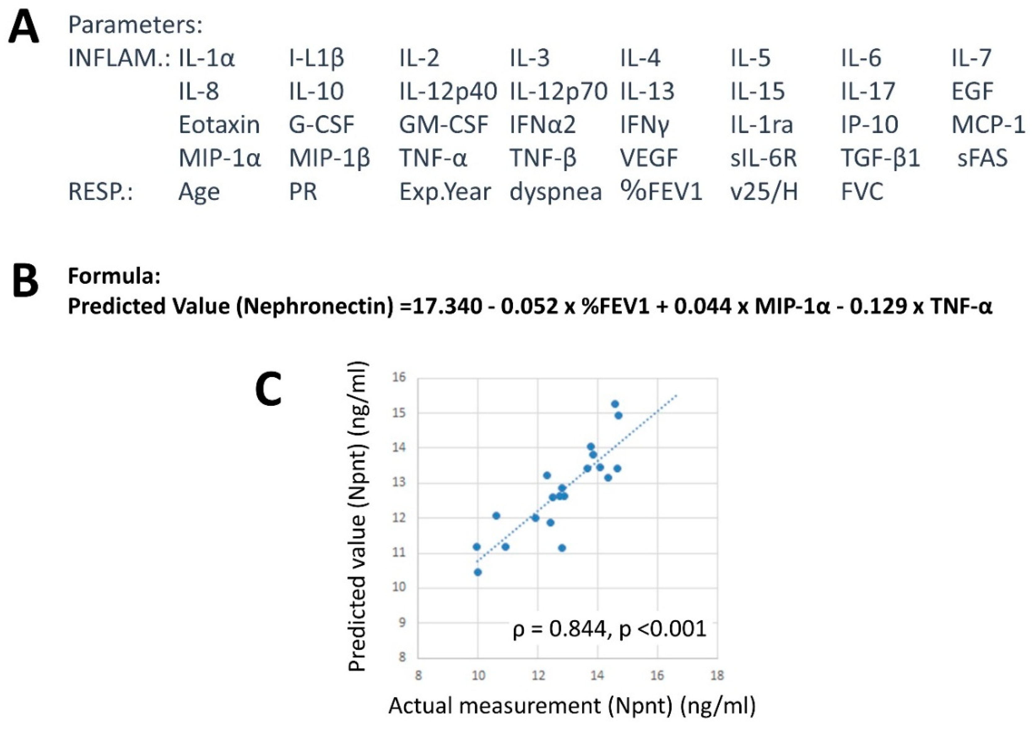 IJMS | Free Full-Text | Role of Nephronectin in Pathophysiology of