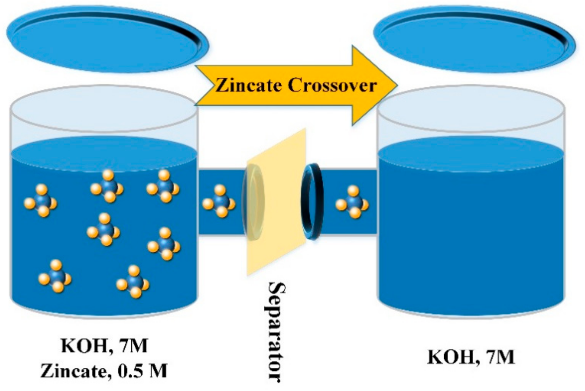 IJMS   Free Full-Text   Poly(2,6-Dimethyl-1,4-Phenylene