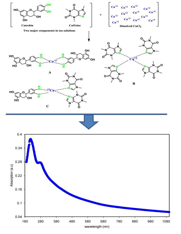 IJMS   Free Full-Text   From Green Remediation to Polymer Hybrid