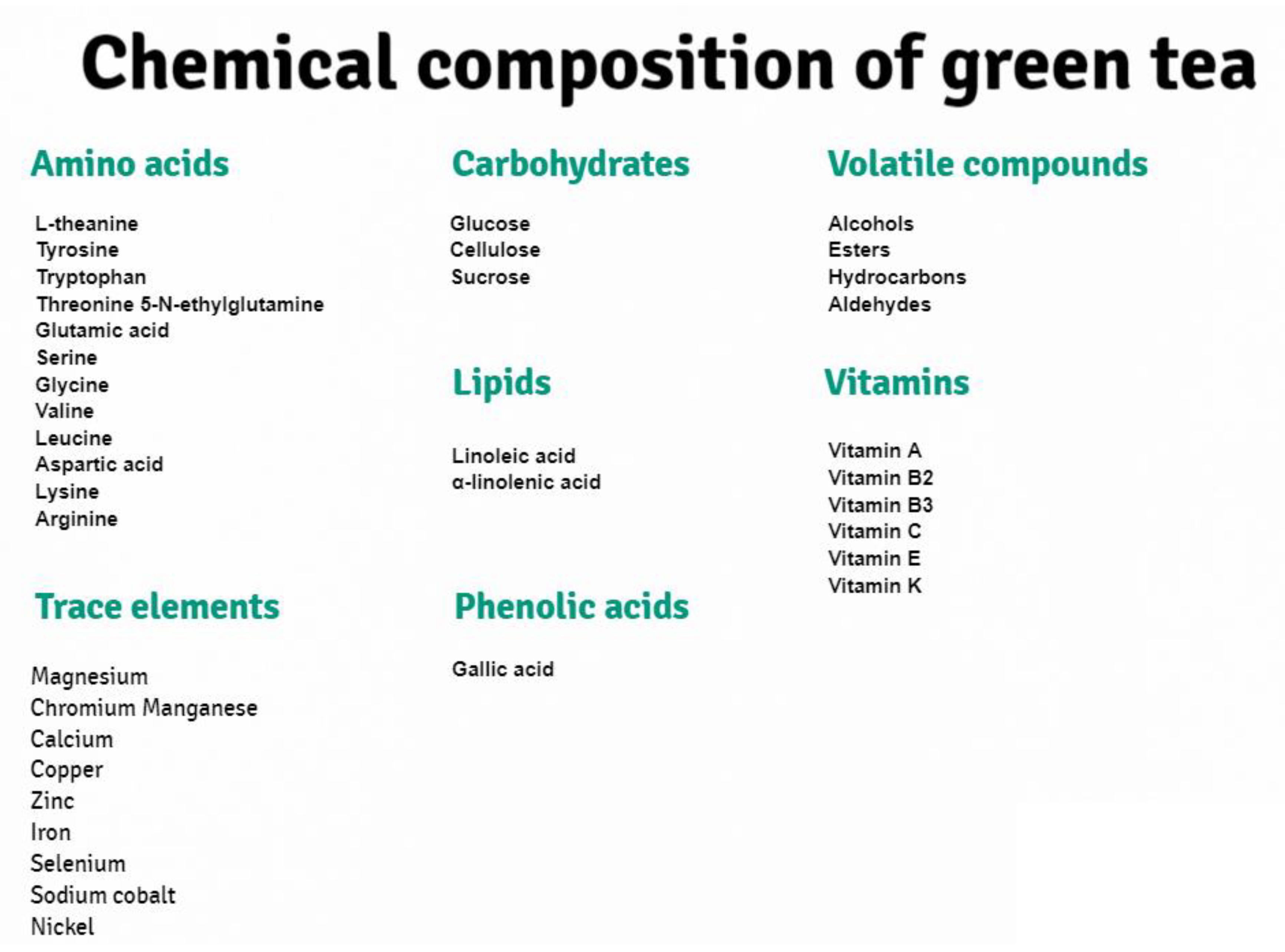 Ijms Free Full Text Beneficial Properties Of Green Tea Catechins Html